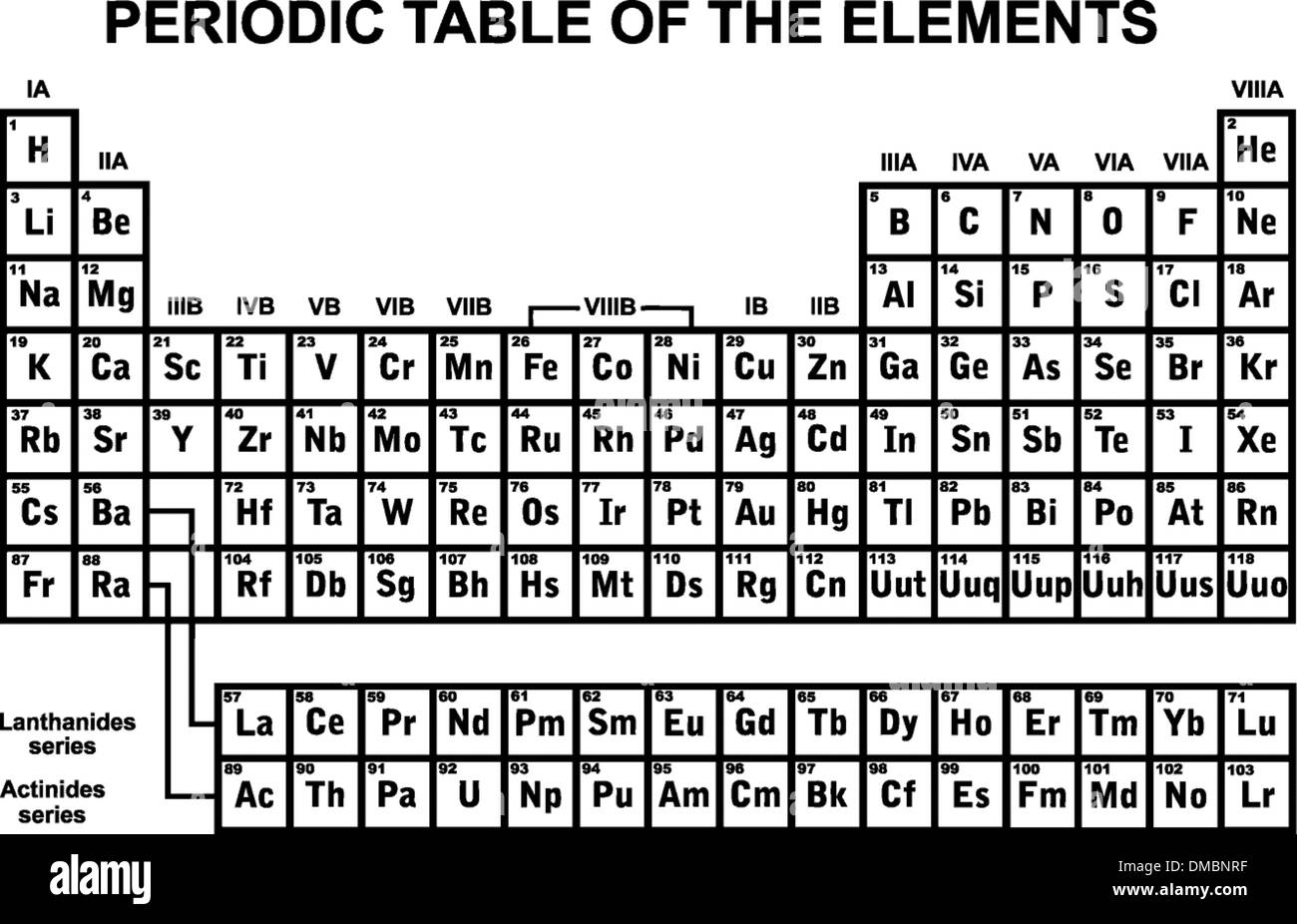 Periodic table 112 choice image periodic table images periodic table 112 choice image periodic table images periodic table of the elements stock vector art gamestrikefo Image collections