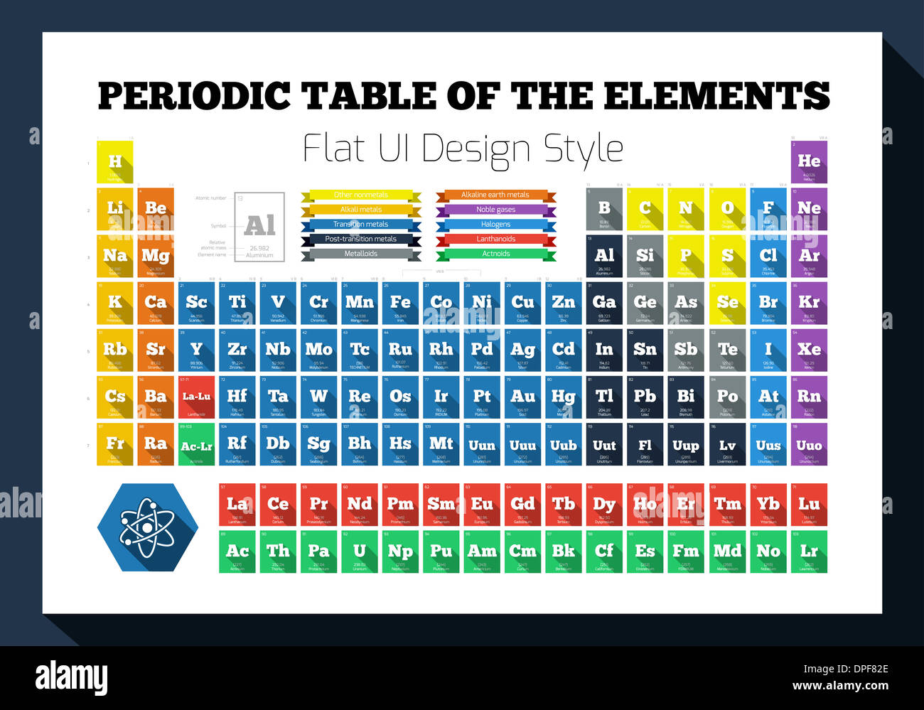 Lawrencium periodic table gallery periodic table images periodic table unununium gallery periodic table images uuu element periodic table images periodic table images periodic gamestrikefo Images