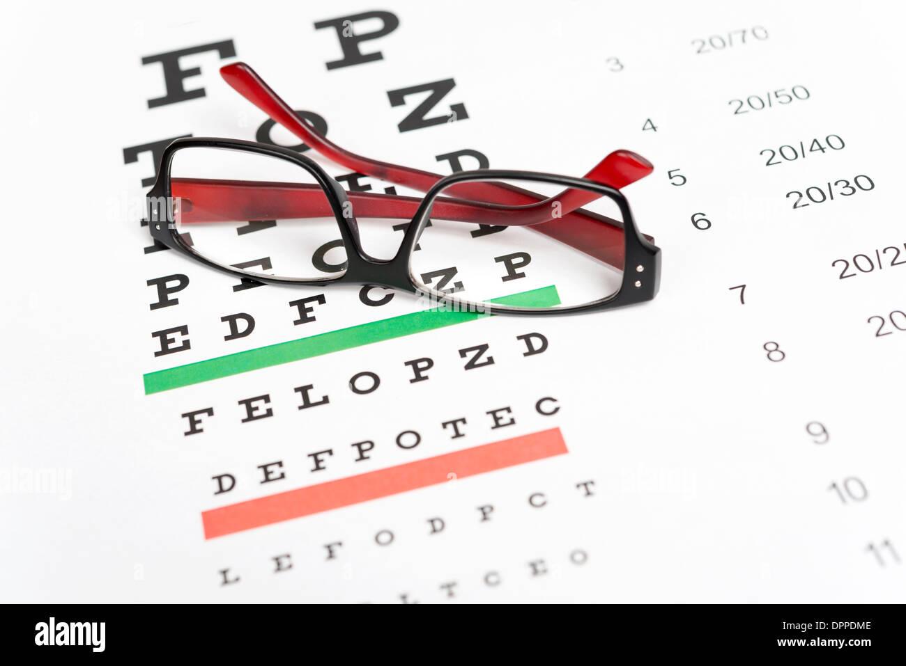 Eyeglasses on the eye chart background stock photo royalty free eyeglasses on the eye chart background nvjuhfo Choice Image