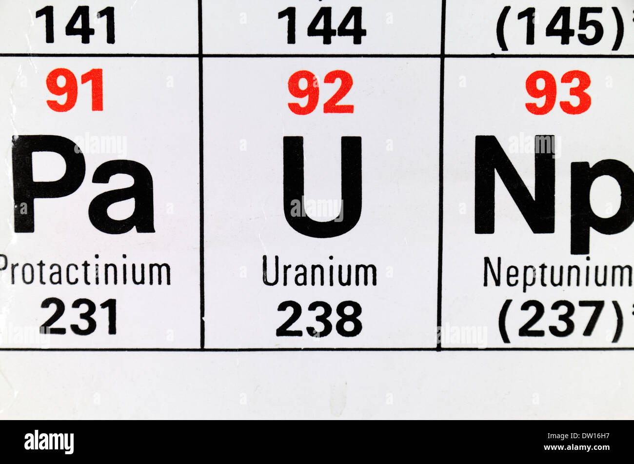 Uranium u as it appears on the periodic table stock photo stock photo uranium u as it appears on the periodic table gamestrikefo Image collections