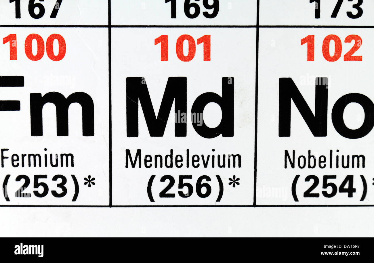 Relative atomic mass stock photos relative atomic mass stock mendelevium md as it appears on the periodic table stock image gamestrikefo Choice Image