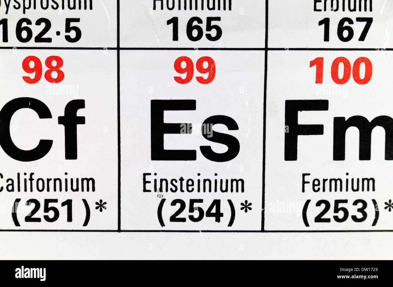 Einsteinium periodic table choice image periodic table images einsteinium es as it appears on the periodic table stock photo einsteinium es as it appears gamestrikefo Image collections