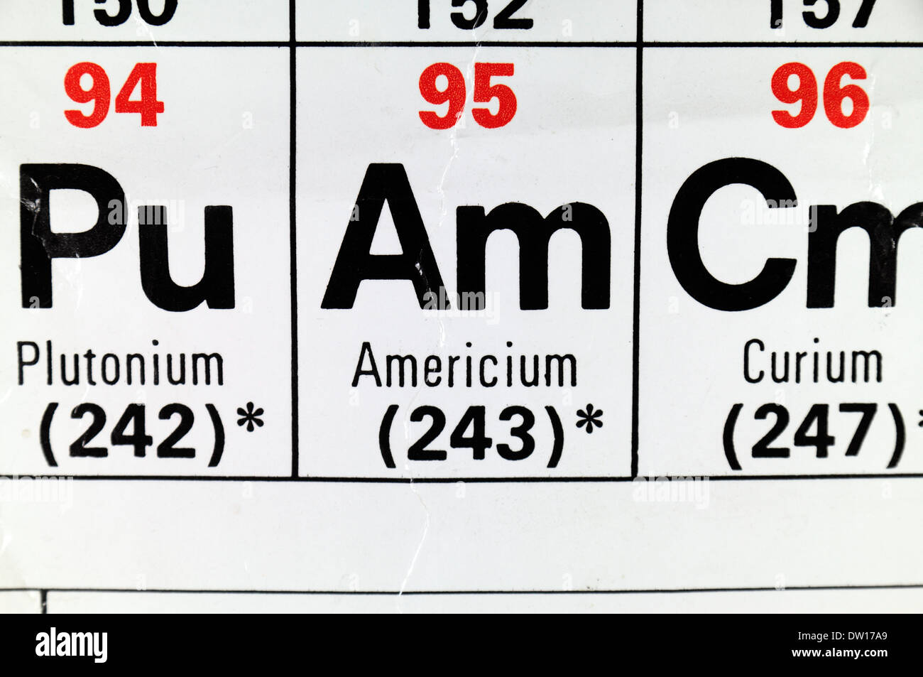 Americium am as it appears on the periodic table stock photo americium am as it appears on the periodic table gamestrikefo Choice Image