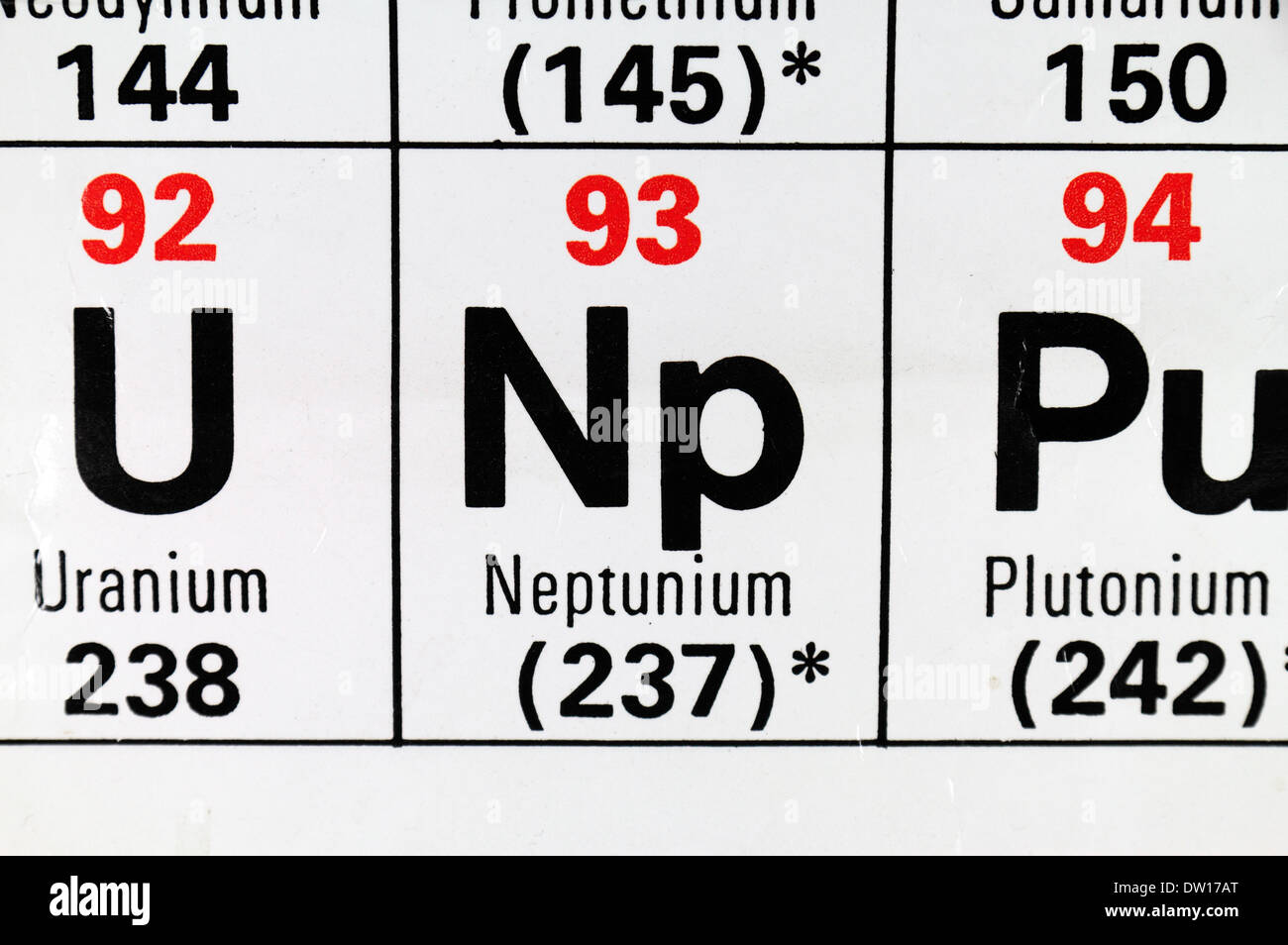 Neptunium np as it appears on the periodic table stock photo neptunium np as it appears on the periodic table gamestrikefo Choice Image