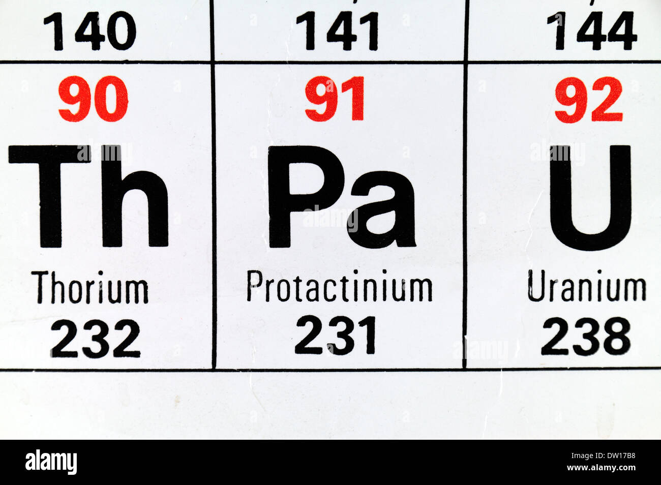 Protactinium pa as it appears on the periodic table stock photo protactinium pa as it appears on the periodic table gamestrikefo Image collections