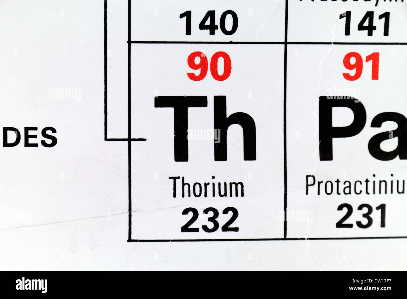 Thorium th a naturally occurring radioactive chemical element stock photo thorium th a naturally occurring radioactive chemical element as it appears on the periodic table gamestrikefo Gallery