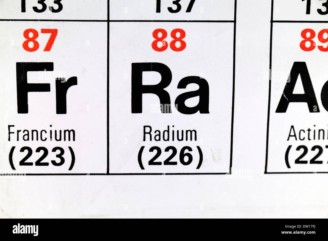 Radium ra as it appears on the periodic table stock photo radium ra as it appears on the periodic table gamestrikefo Images