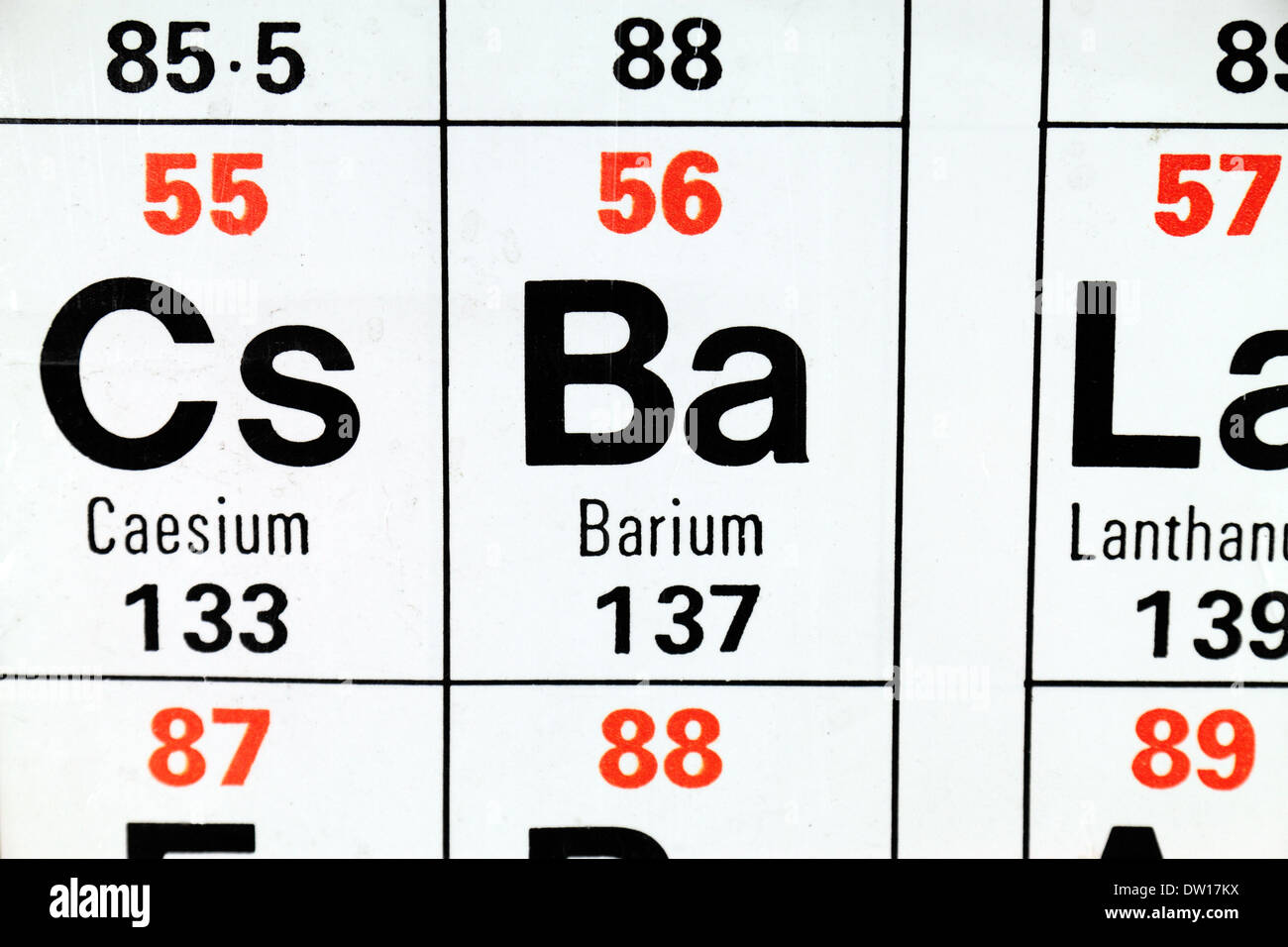 Barium ba as it appears on the periodic table stock photo barium ba as it appears on the periodic table gamestrikefo Gallery