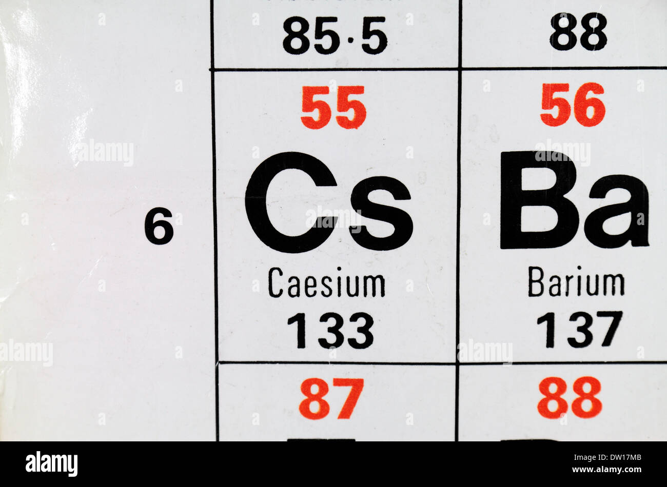 Caesium cs as it appears on the periodic table stock photo caesium cs as it appears on the periodic table gamestrikefo Gallery