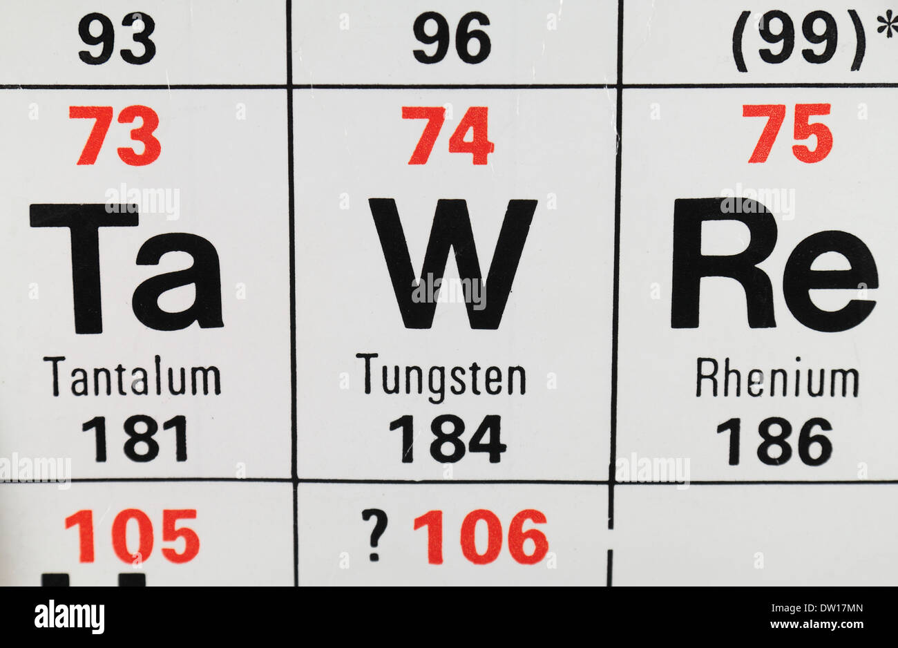 What is tungsten on the periodic table image collections tungsten w as it appears on the periodic table stock photo stock photo tungsten w as gamestrikefo Gallery