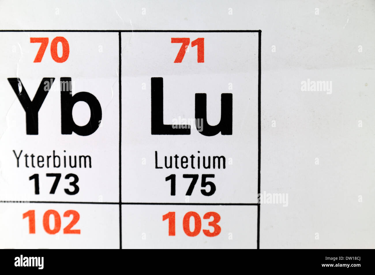Periodic table yb choice image periodic table images ytterbium periodic table gallery periodic table images lanthanide periodic table images periodic table images lutetium lu gamestrikefo Images