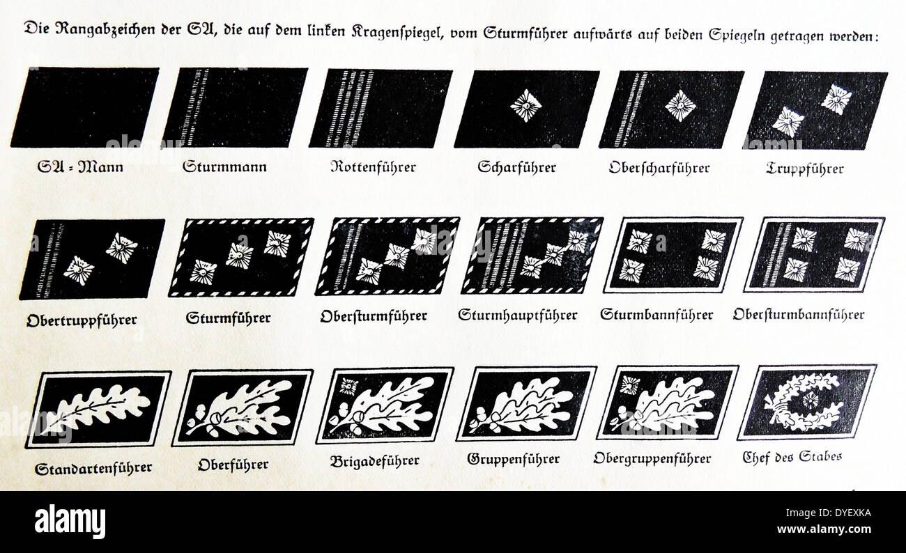 Nazi Rank Symbols