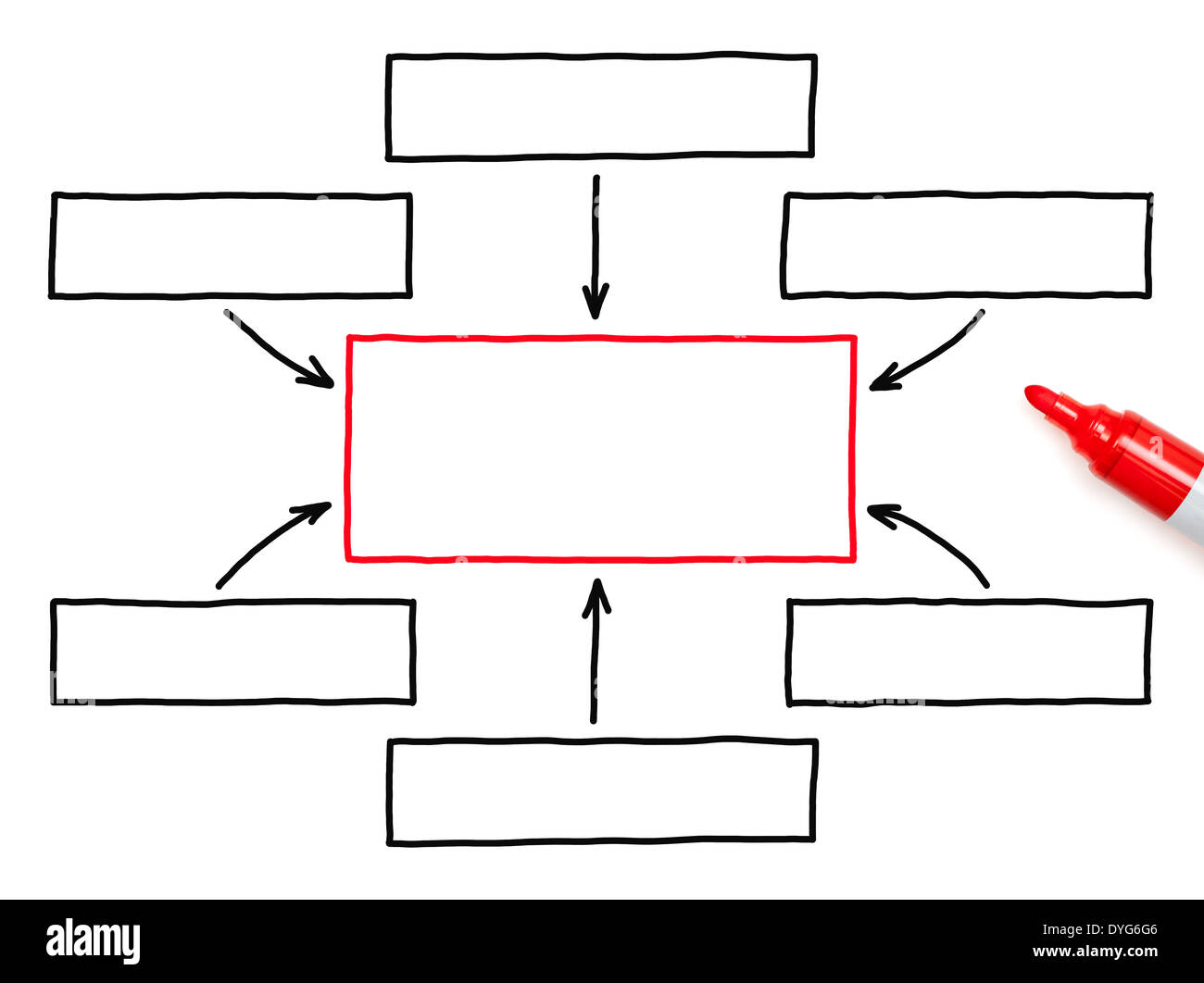 Male hand drawing blank flow chart with marker on transparent wipe male hand drawing blank flow chart with marker on transparent wipe board nvjuhfo Gallery