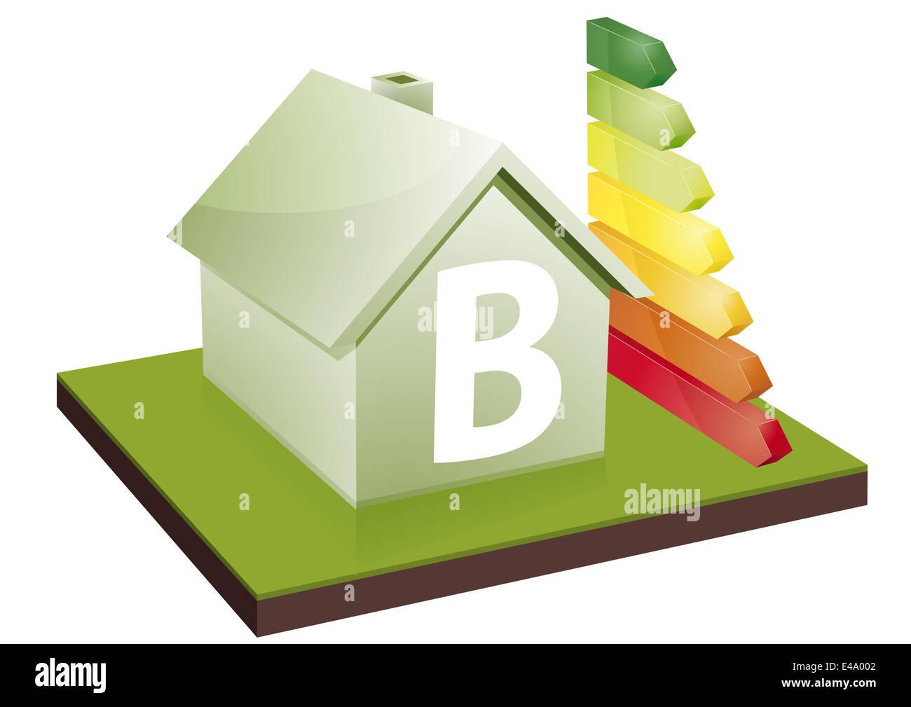 House Energy Efficiency Class B
