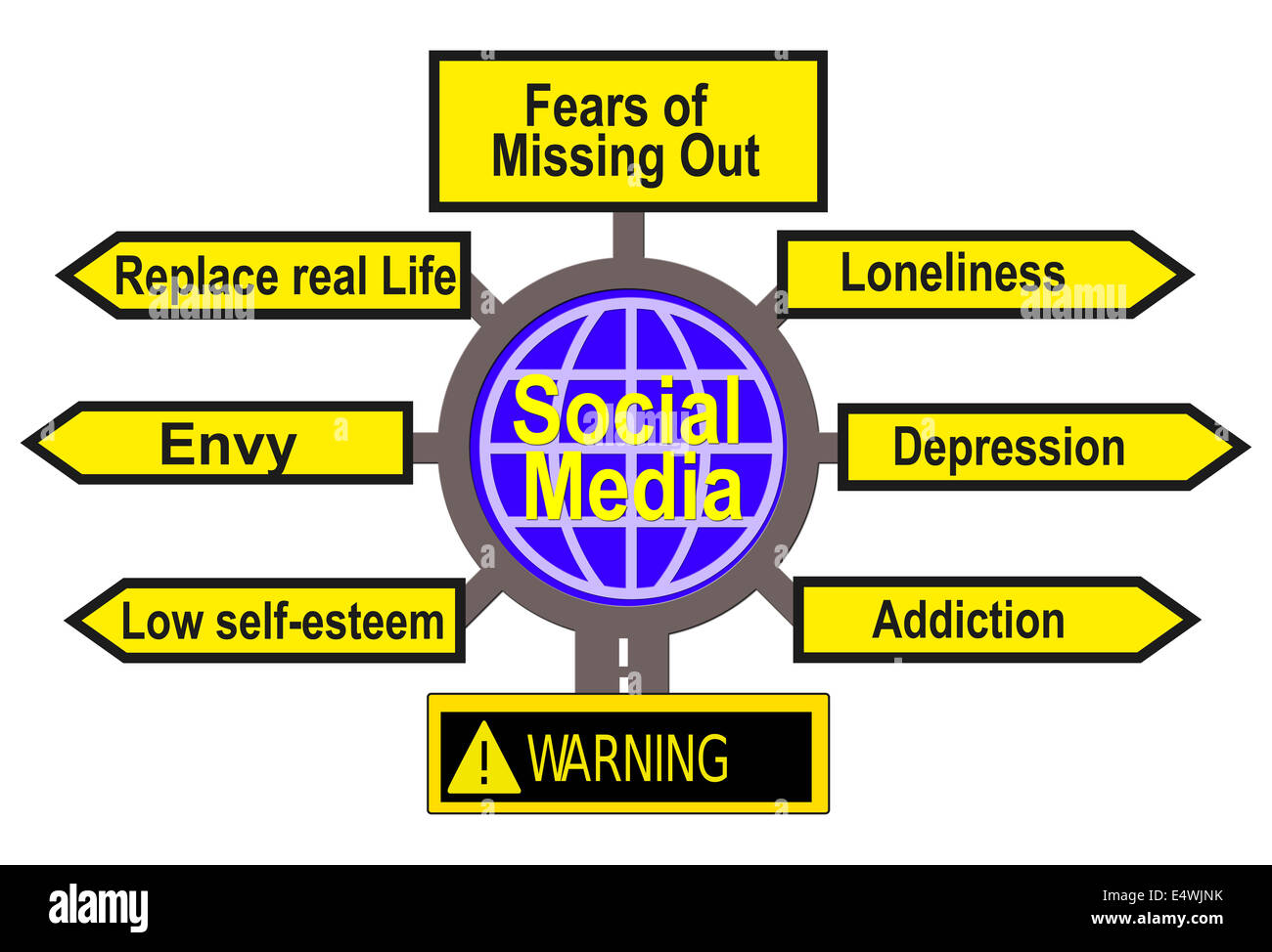 warning-sign-about-risks-of-social-media-and-social-network-E4WJNK.jpg