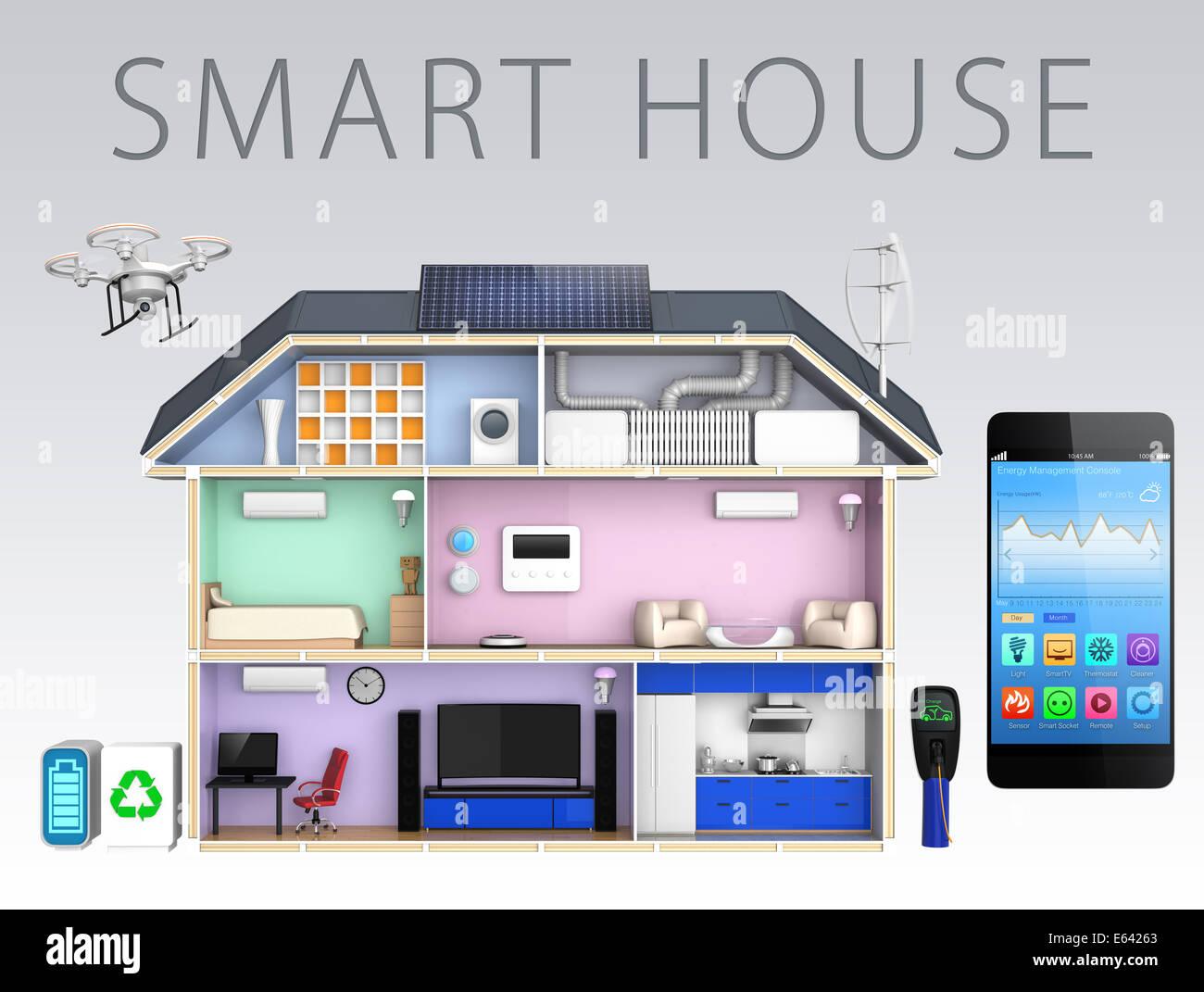 e-smart energy efficiency essay 2018-2-7 the emperor of energy efficiency dev tayal  and exploring how energy efficiency, smart meters,  (ie ones that incentivise off-peak.