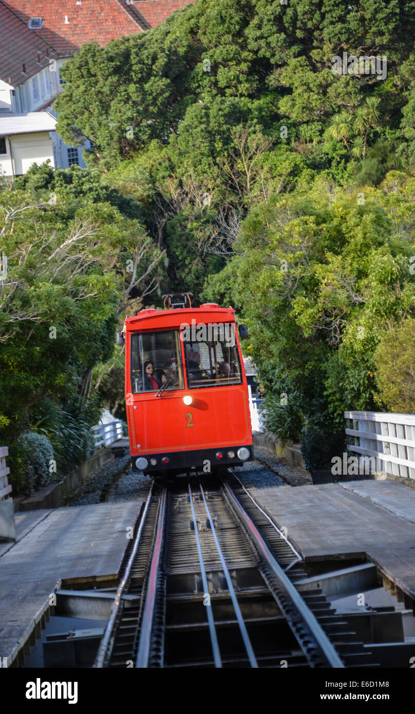 Wellington Cable Car Tram Wellington Red Cable Car On Tracks