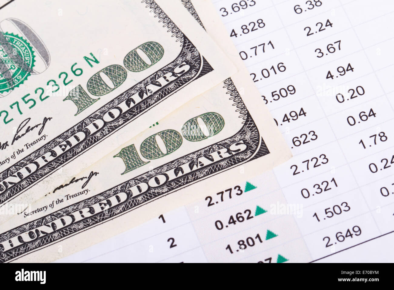 One hundred dollar banknotes on financial data analysis – Financial Data Analysis