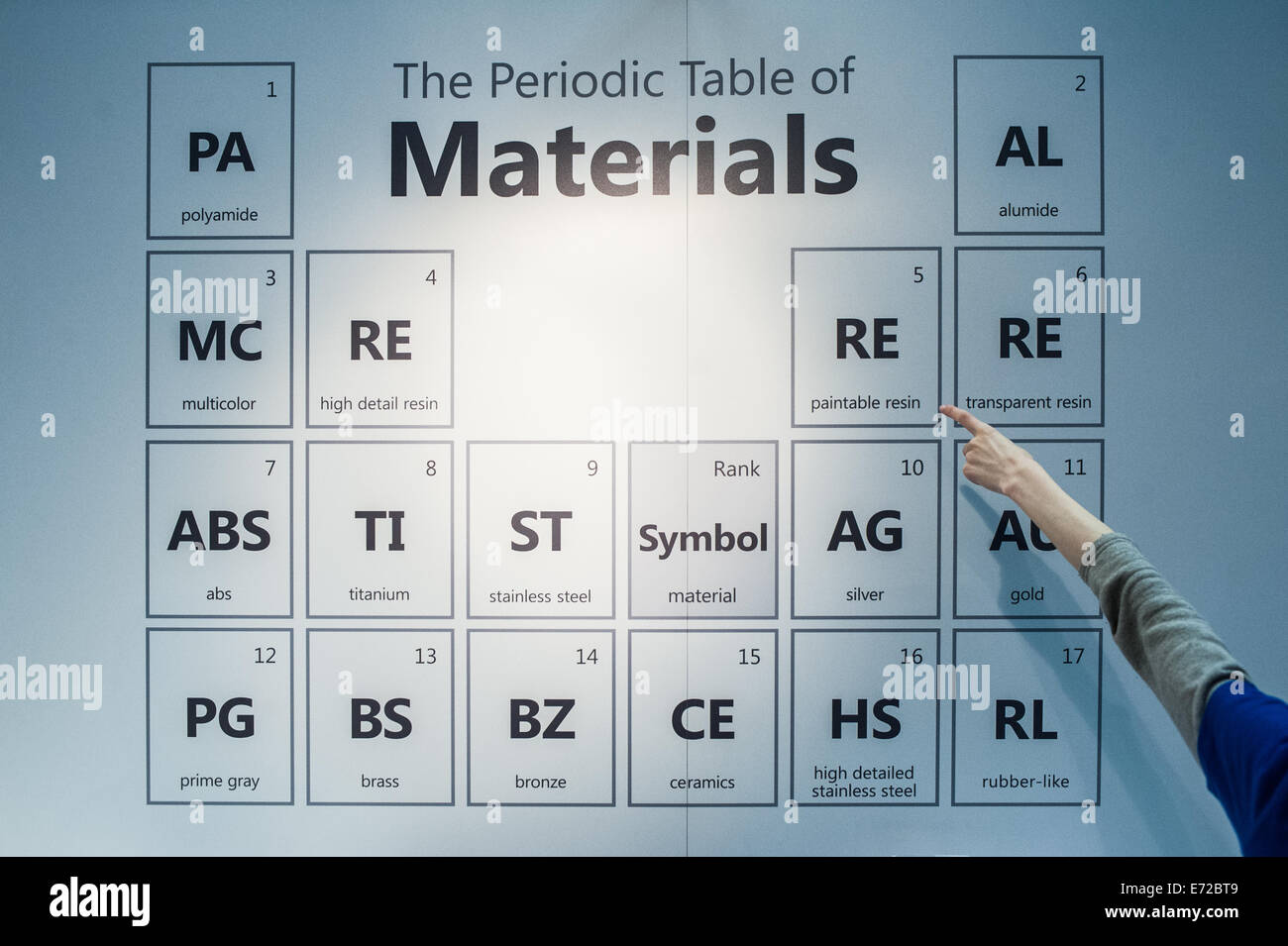 London uk 4th sep 2014 a woman points at a periodic table of london uk 4th sep 2014 a woman points at a periodic table of materials during the 3d printshow at the old billingsgate in london urtaz Gallery