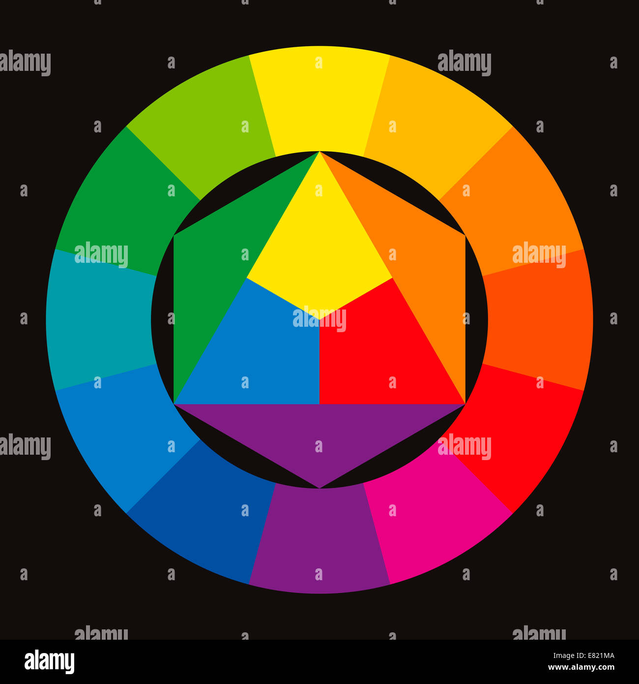 Color Wheel Showing Complementary Colors Primary In The Center And Resulting Mixed Circle