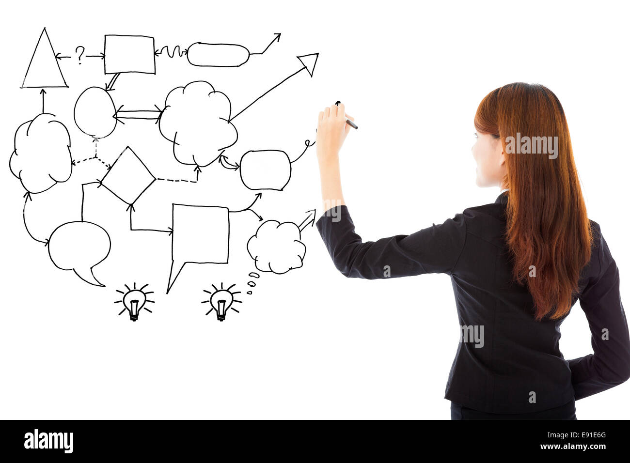 Business woman hand draw idea and analysis concept diagram on business woman hand draw idea and analysis concept diagram on white background pooptronica