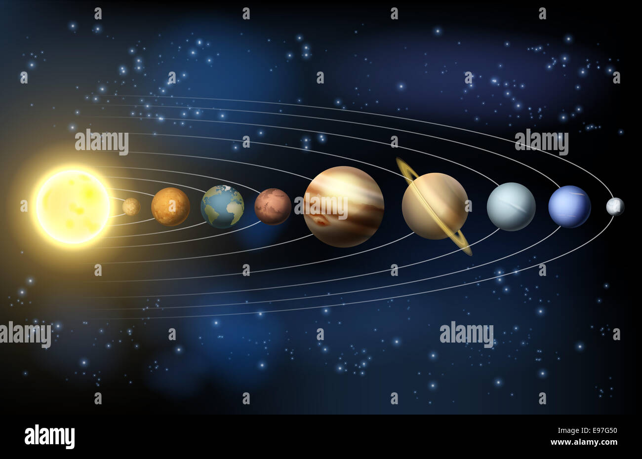 Solar system illustration of the planets in orbit around ...
