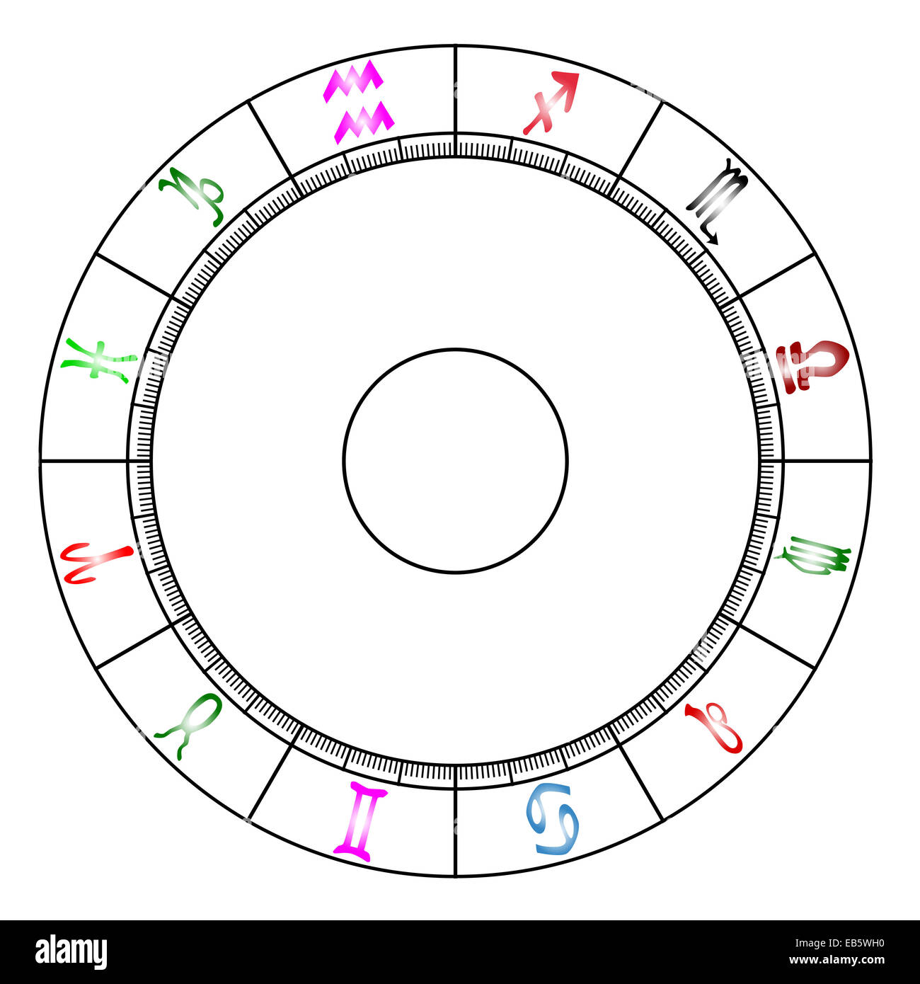 Western astrology chart free gallery free any chart examples blank astrology chart images chart design ideas a blank astrology chart over a white background stock geenschuldenfo Images