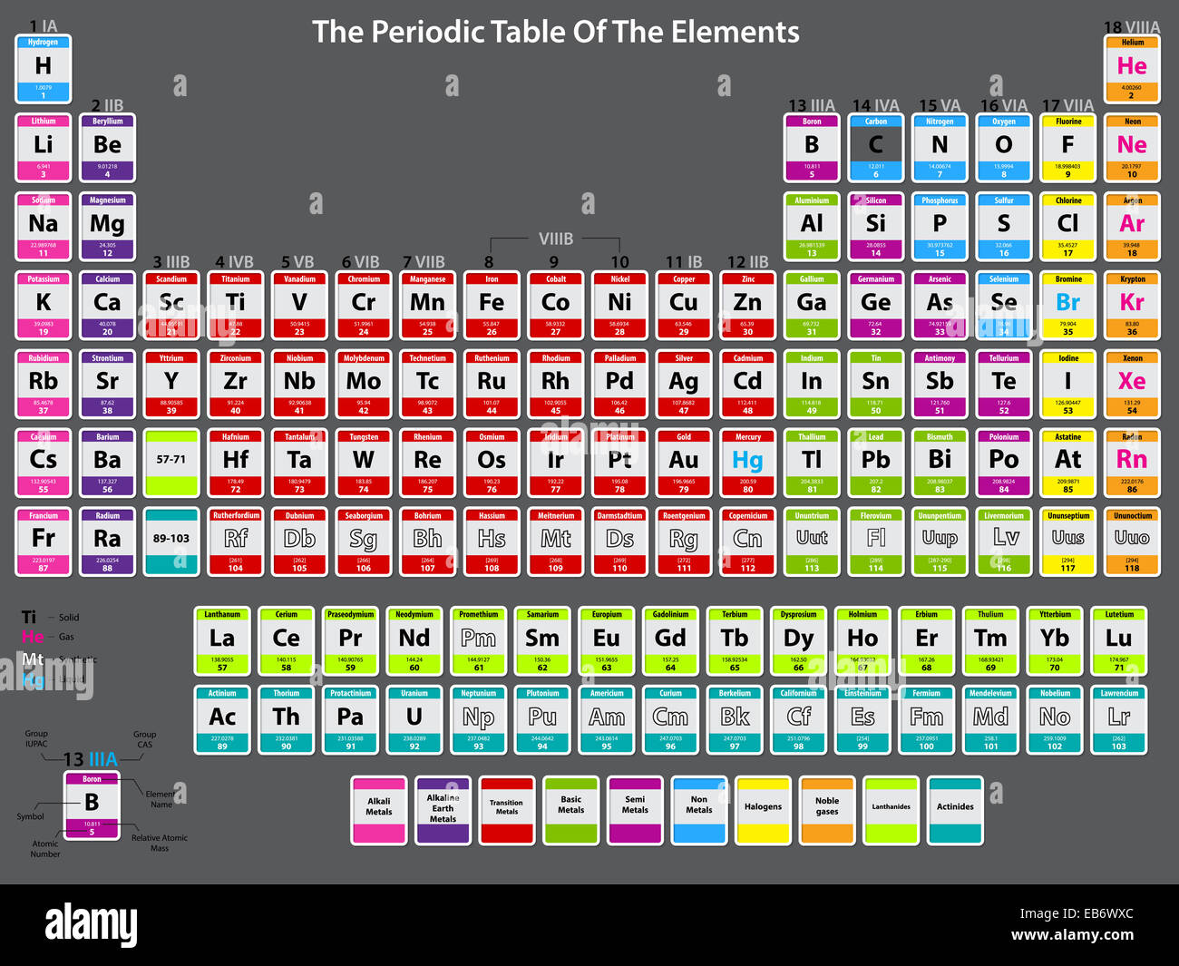 Periodic table elements oxygen stock photos periodic table periodic table of elements detailed with atom data stock image gamestrikefo Gallery