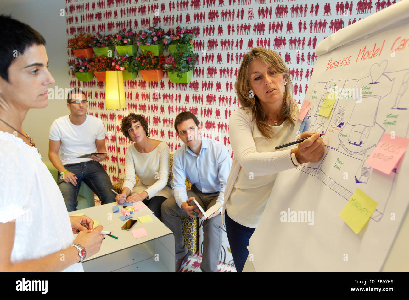 innovation in business groups The business intelligence group was founded with a mission to reward organizations, products and individuals for superior performances with business  innovation is.