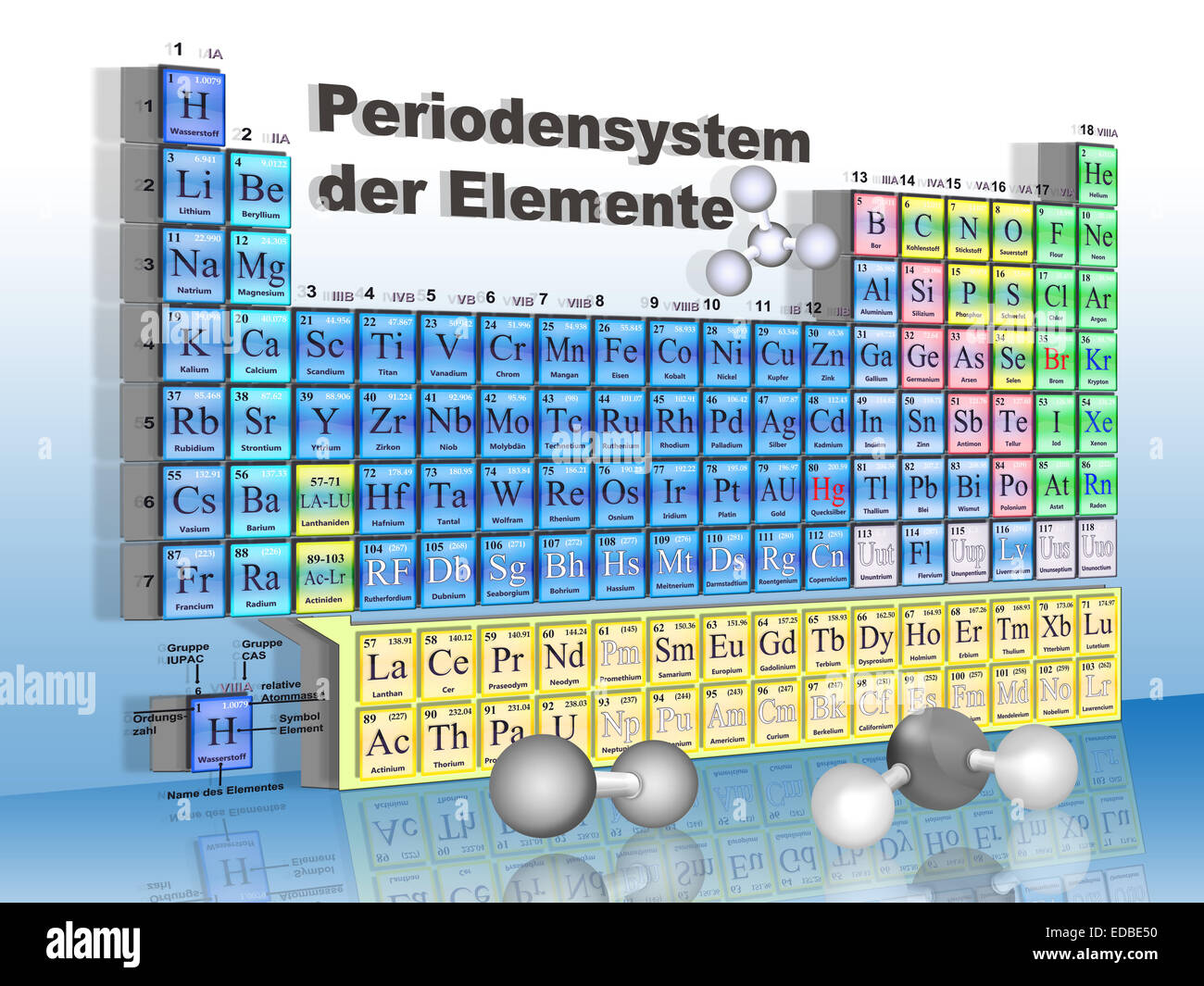 Periodic Table of Elements, in German, 3D illustration ...