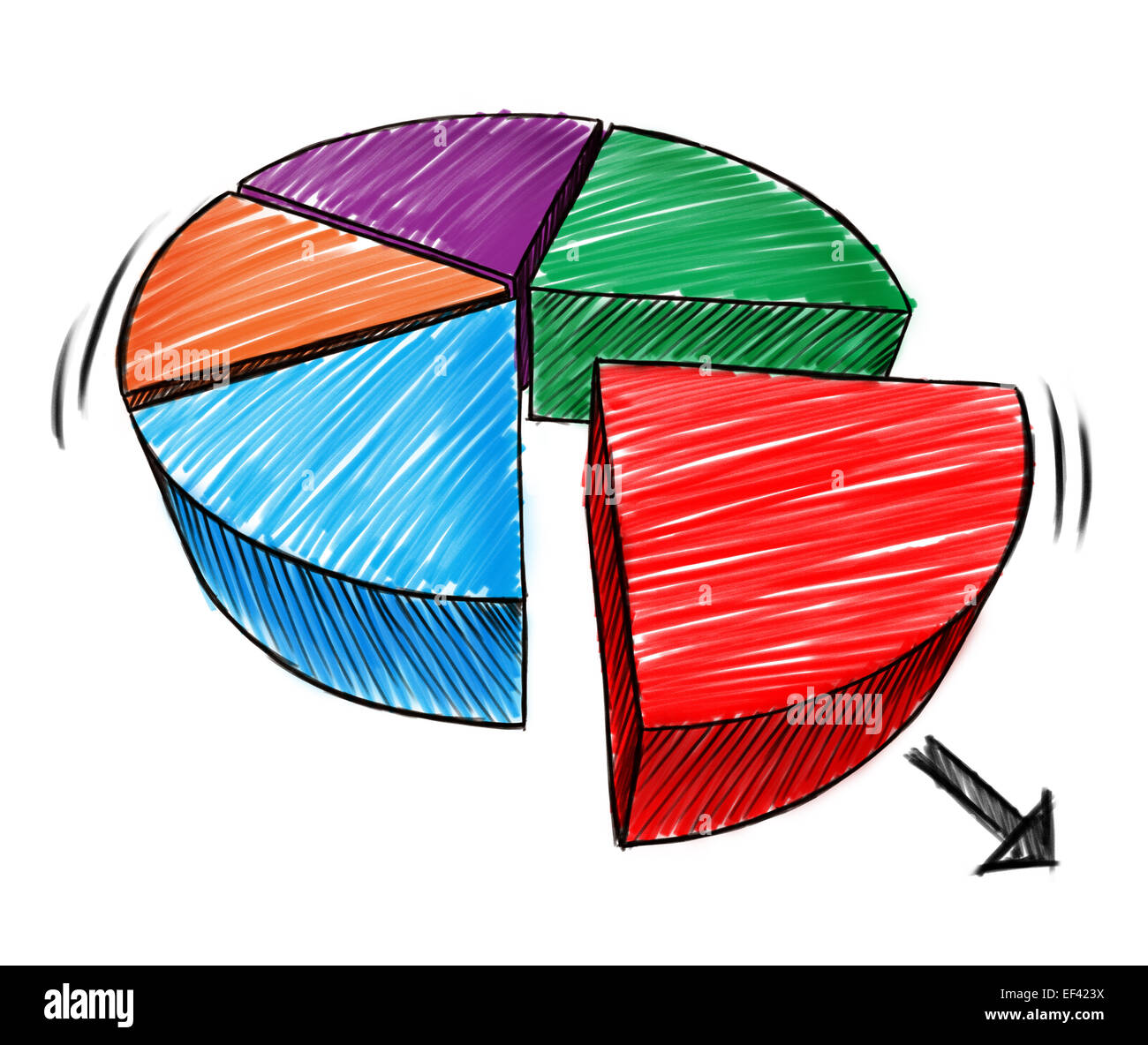 Pie chart and investment stock photos pie chart and investment business chart sketch and hand drawn three dimensional diagram note of a pie symbol as a nvjuhfo Image collections