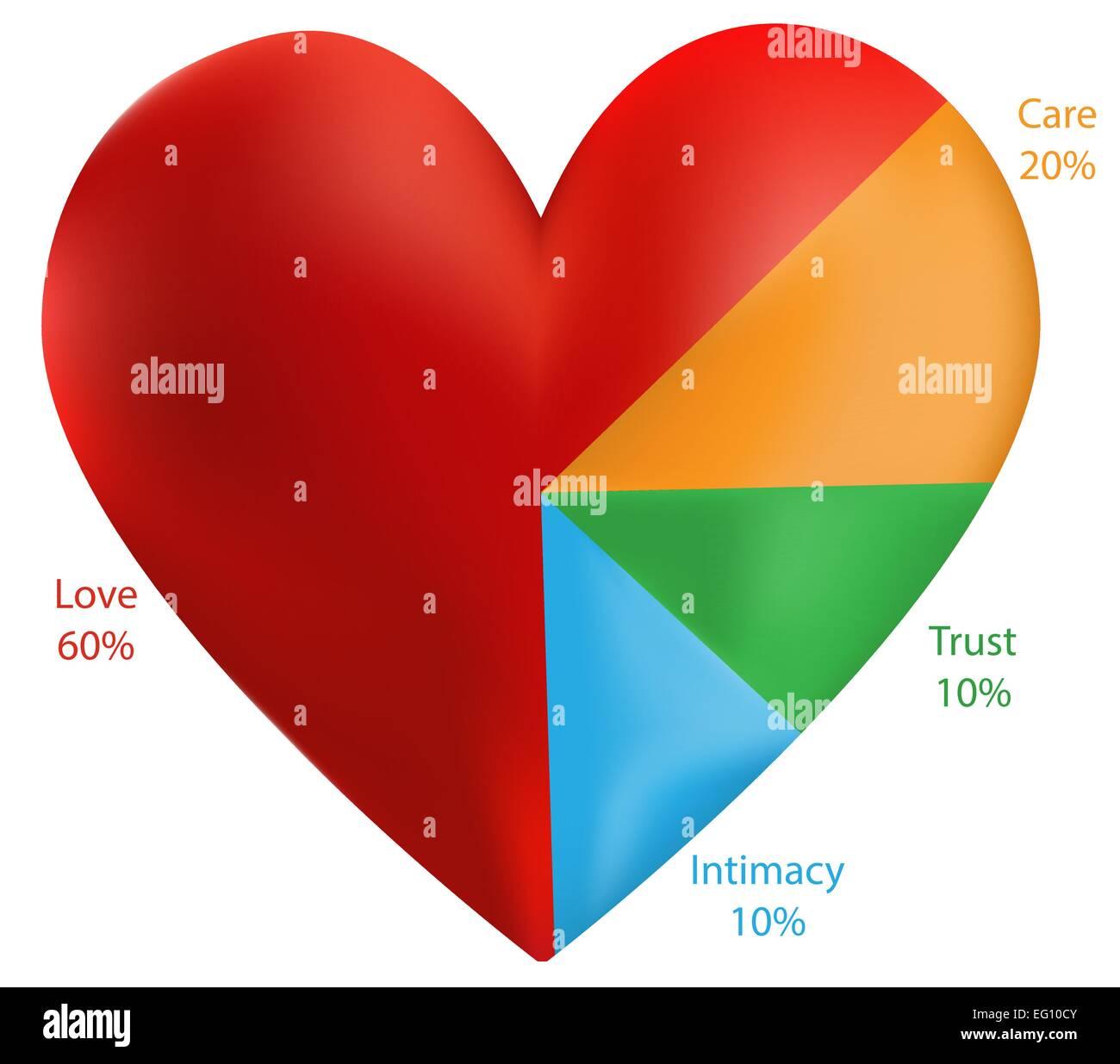 Love pie chart stock vector art illustration vector image love pie chart nvjuhfo Choice Image