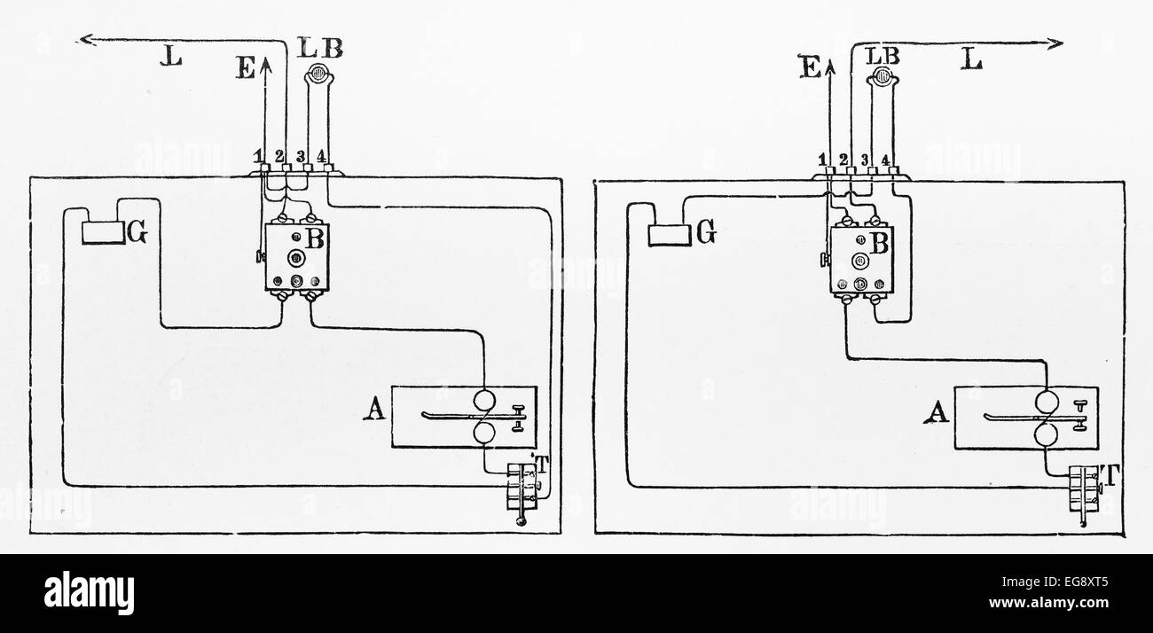 Vintage drawing of closed/open circuit line Morse code machine ...