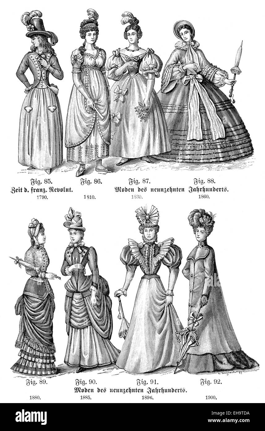 european women s fashion in the eighteenth Start studying eighteenth century europe learn vocabulary,  europe's population increased from 120 million in  women were believed to be weak and thus.