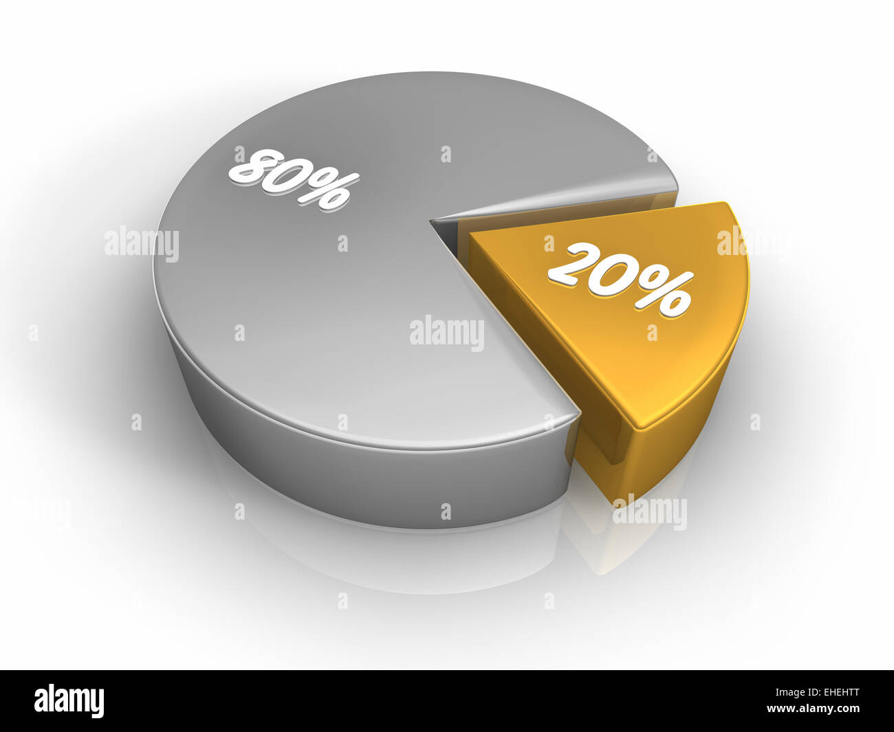 Pie chart 20 80 percent stock photo royalty free image 79611976 pie chart 20 80 percent nvjuhfo Choice Image