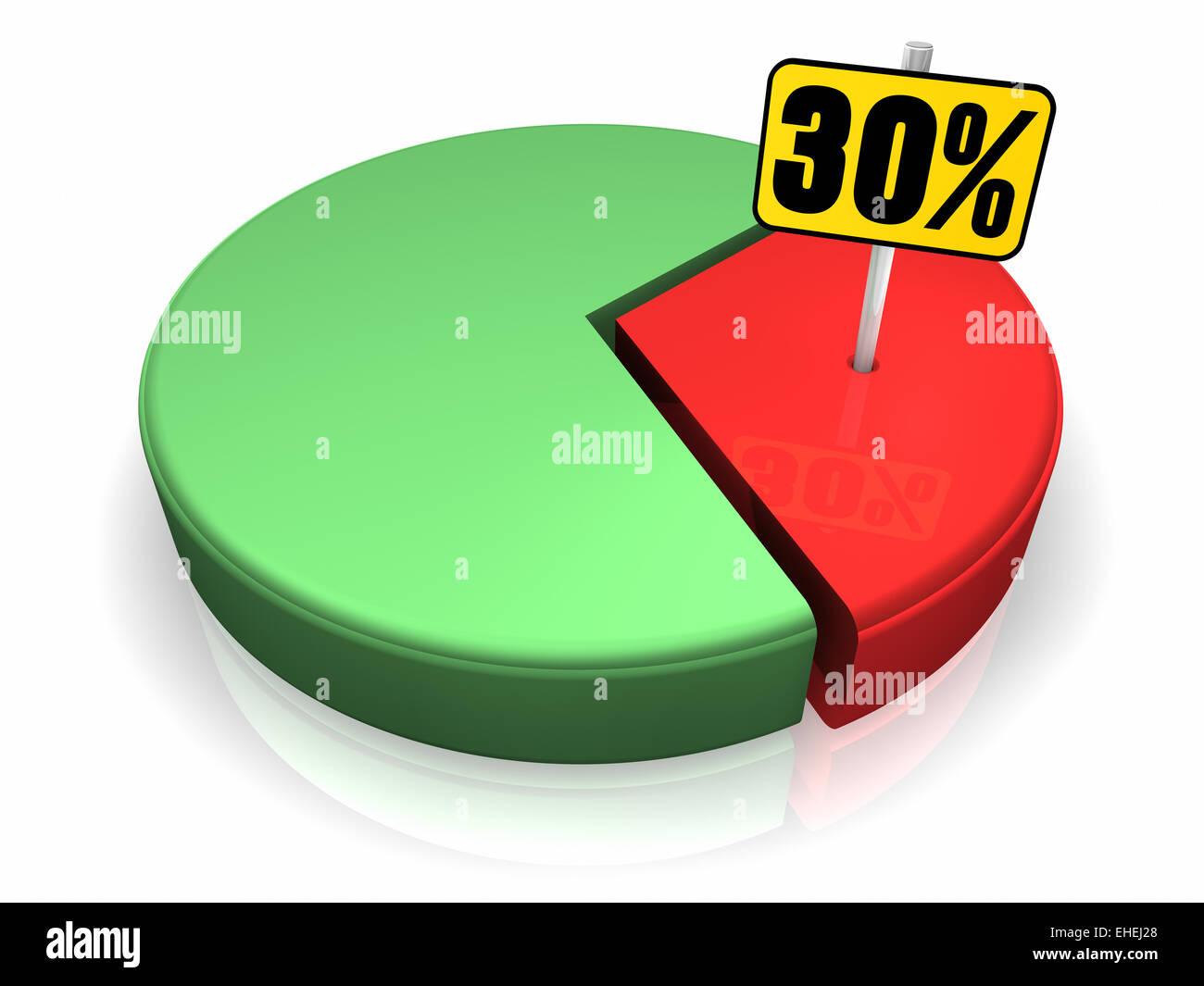 Pie chart 30 percent stock photo royalty free image 79612128 alamy pie chart 30 percent nvjuhfo Choice Image