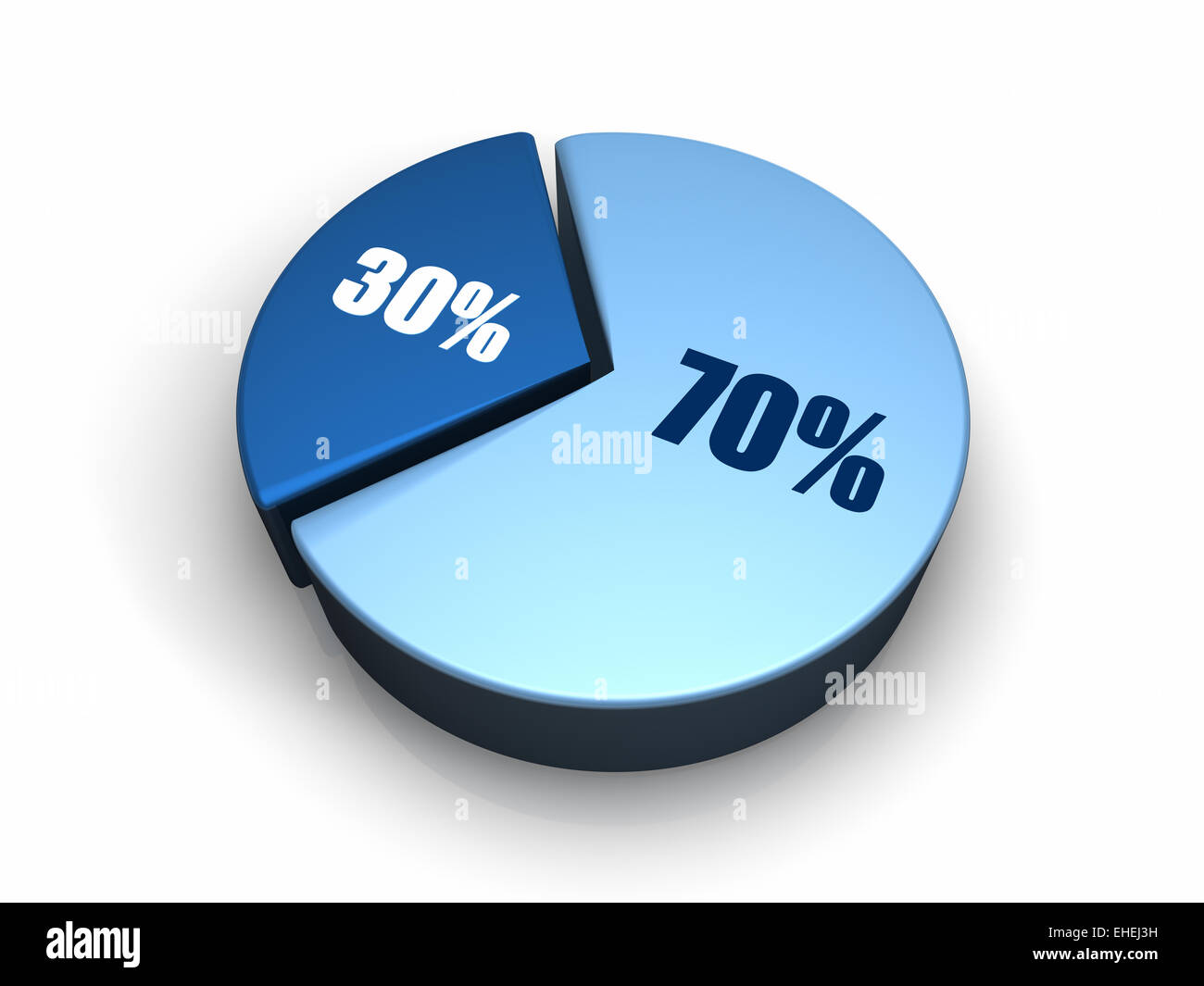 Blue pie chart 70 30 percent stock photo 79612165 alamy blue pie chart 70 30 percent nvjuhfo Image collections