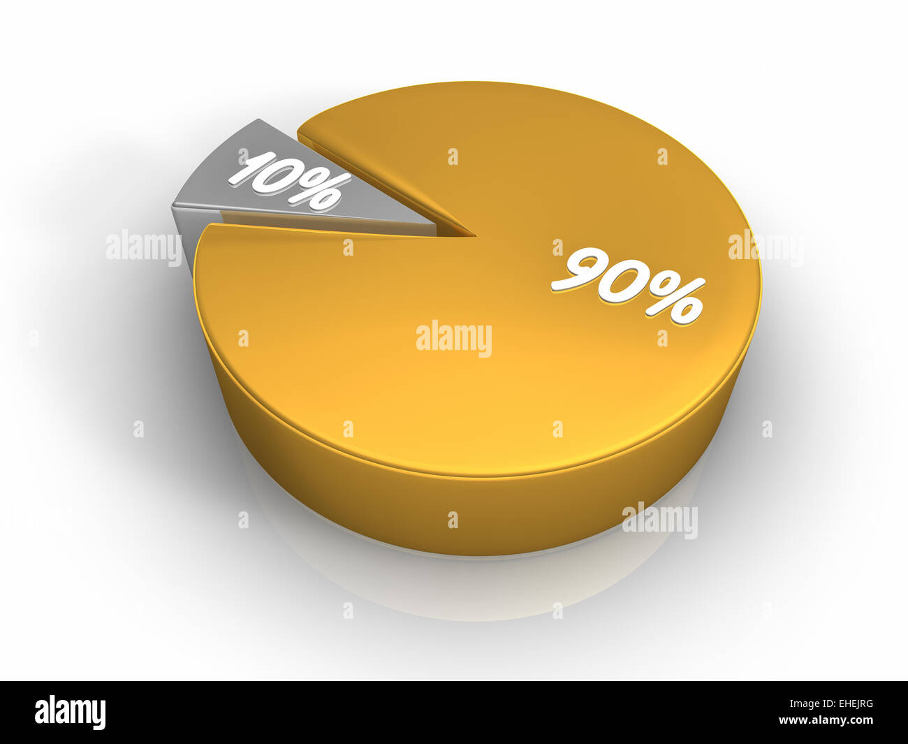 Pie chart 90 10 percent stock photo 79612724 alamy pie chart 90 10 percent nvjuhfo Image collections