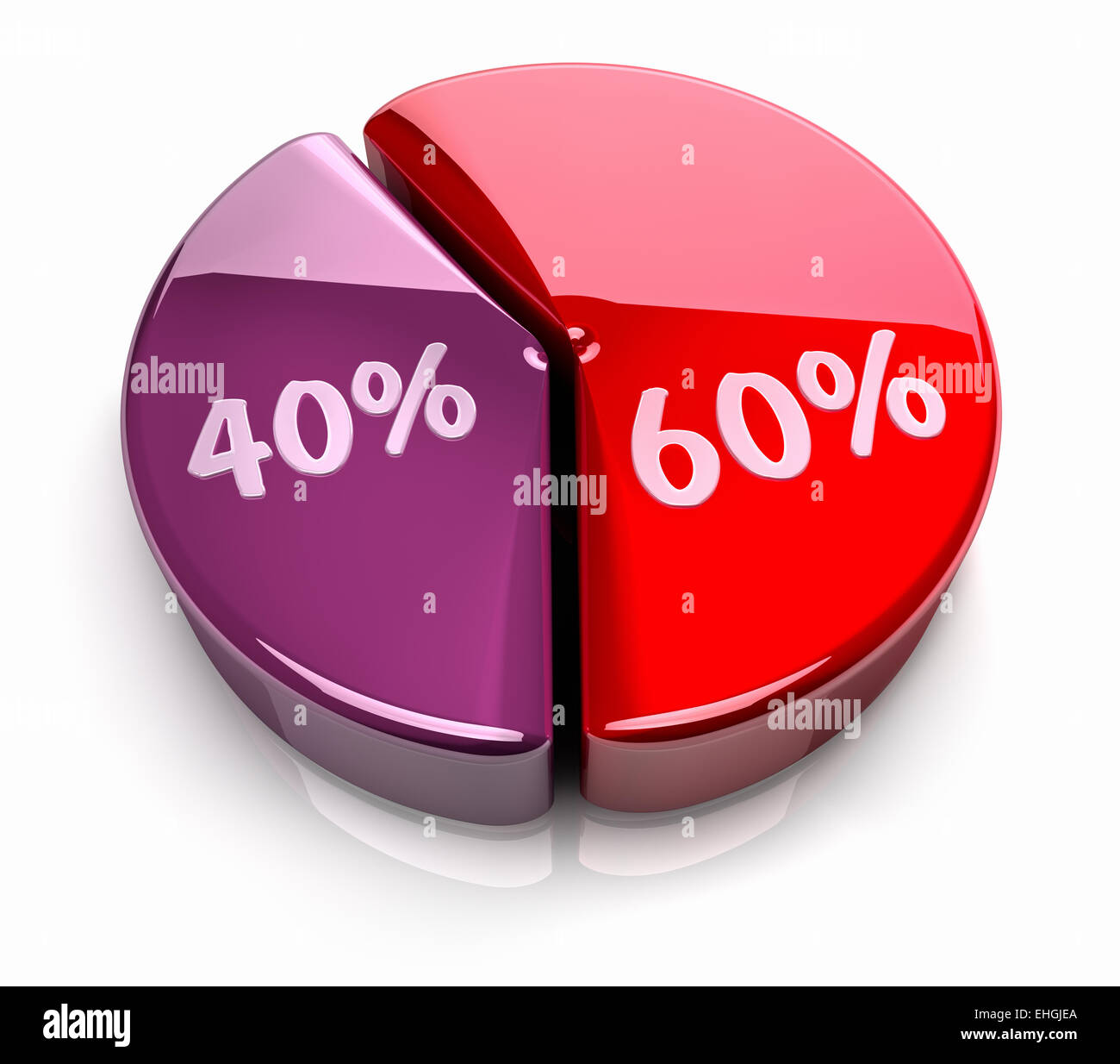 Pie chart 60 40 percent stock photo royalty free image 79656370 pie chart 60 40 percent nvjuhfo Choice Image