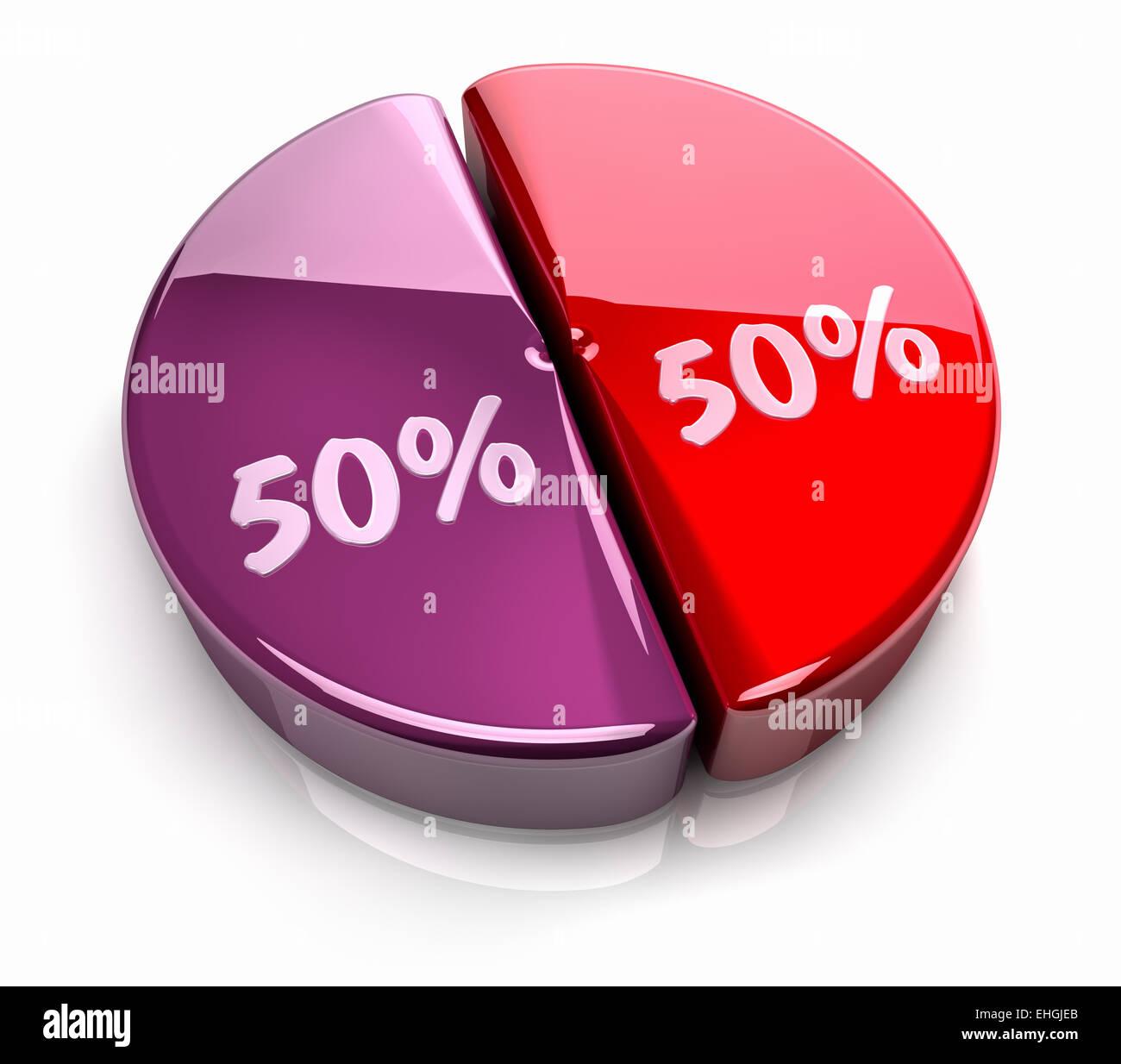 Pie chart 50 50 percent stock photo royalty free image pie chart 50 50 percent nvjuhfo Choice Image