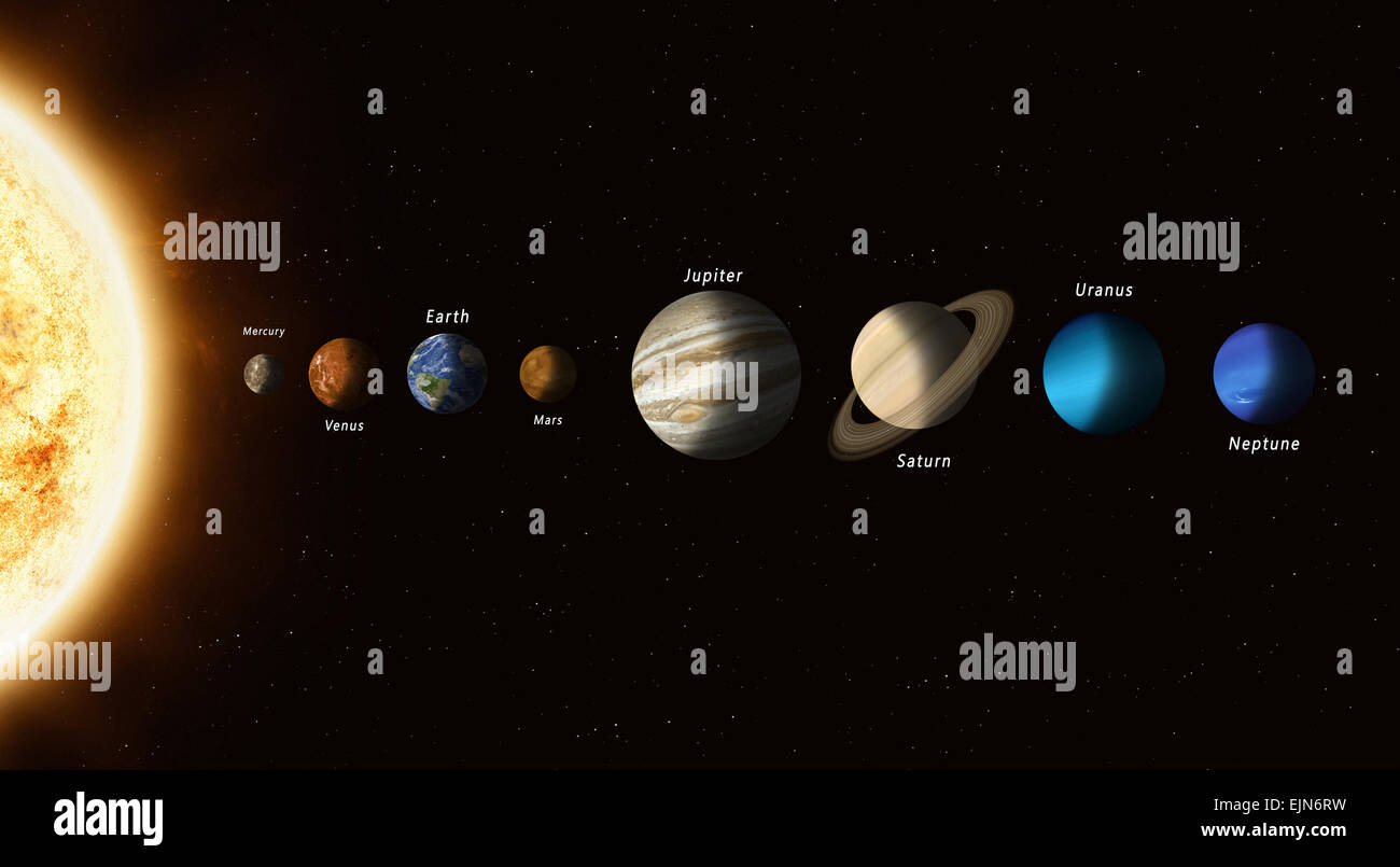 the big family of solar system planets with a sun in the ...