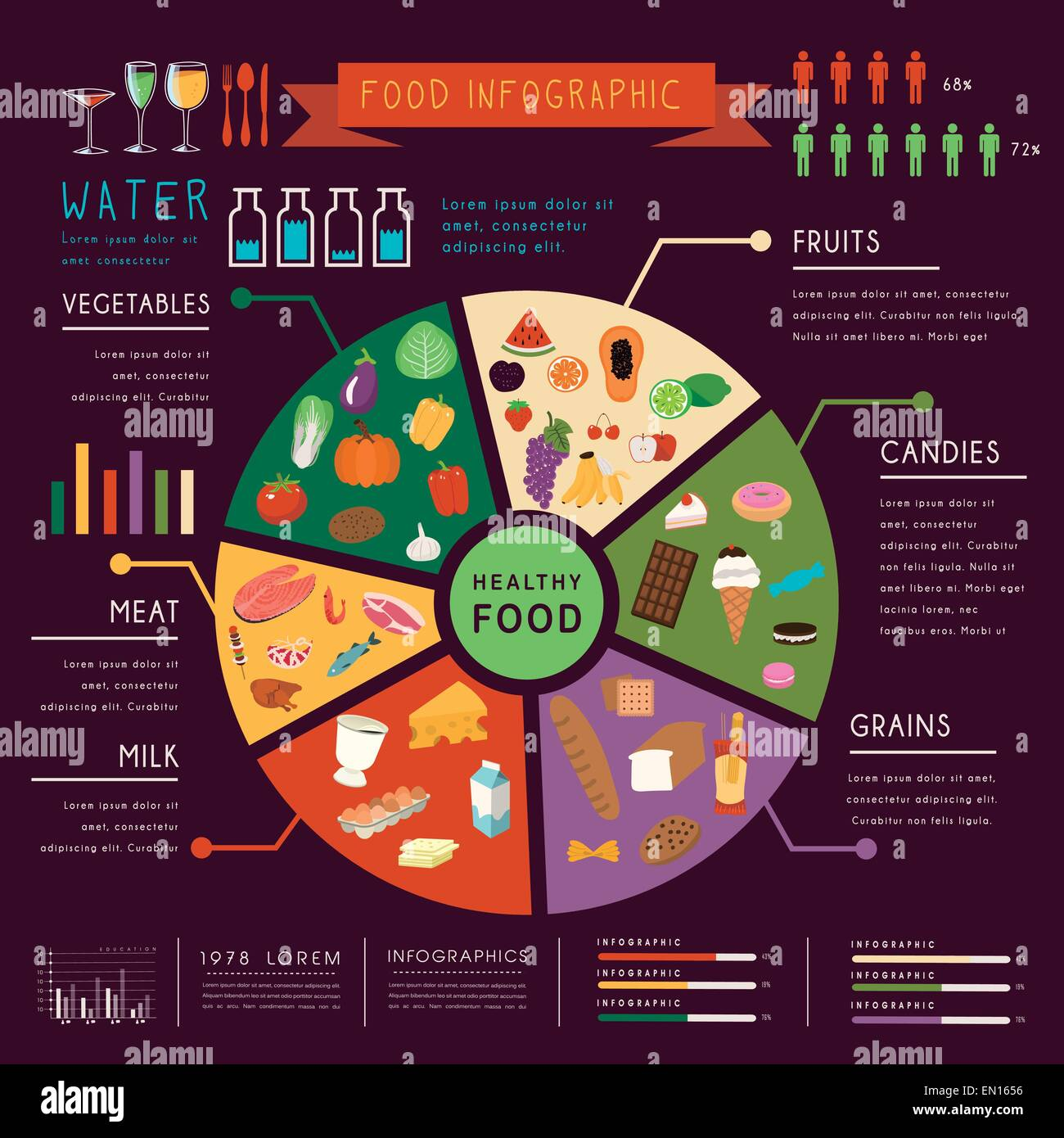 Lovely pie chart food infographic over purple background stock lovely pie chart food infographic over purple background nvjuhfo Image collections