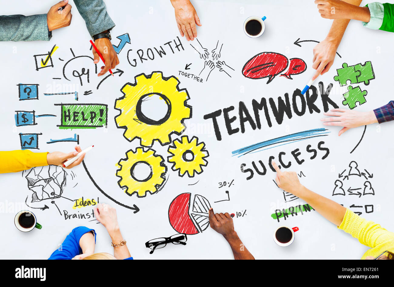 teamwork collaboration and team 50 quotes on the importance of collaboration and cooperation in teamwork  why do you try to form a team because teamwork builds trust and trust builds speed.