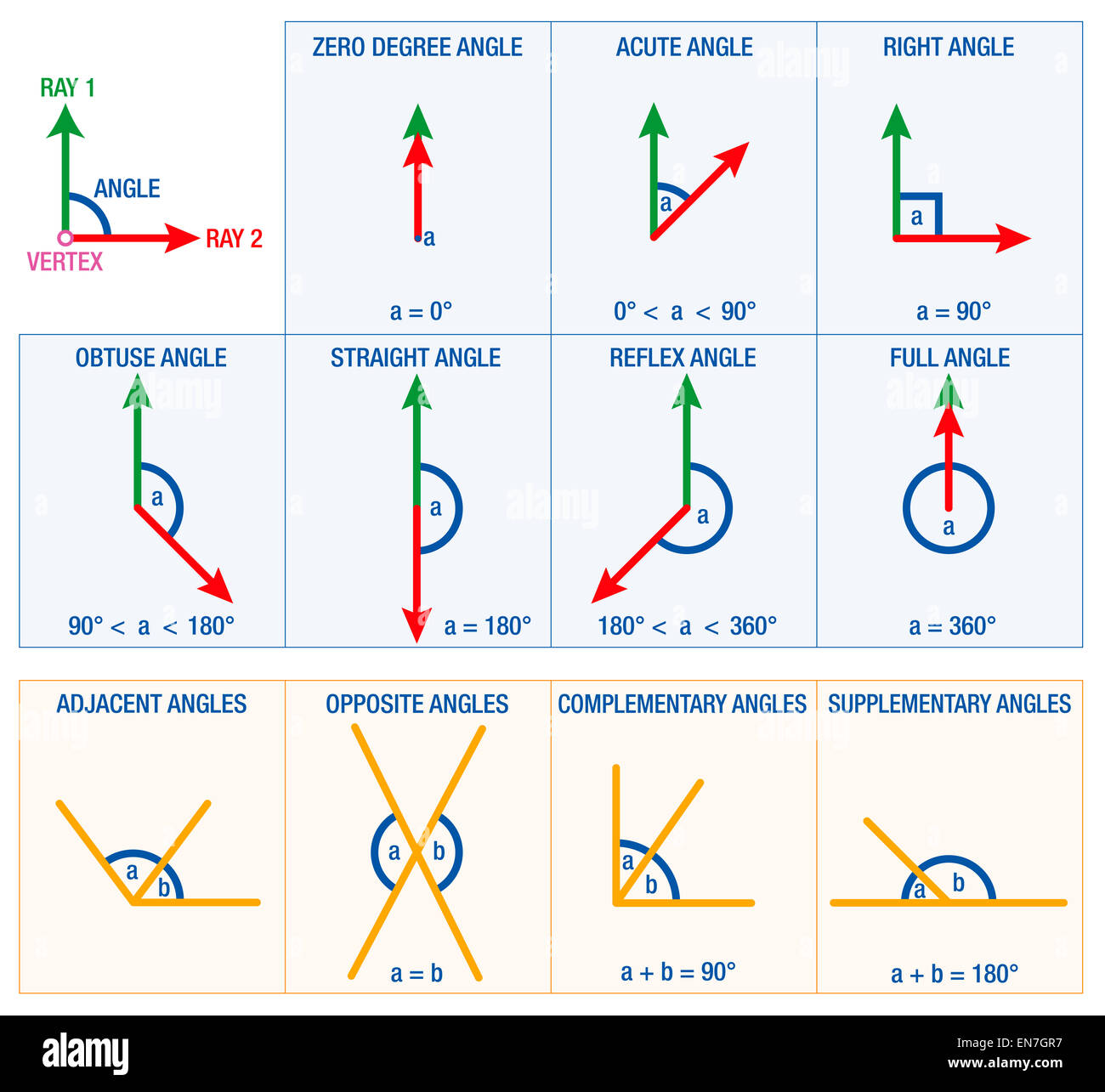 Angles from geometry and mathematics science like acute angle angles from geometry and mathematics science like acute angle right angle or reflex angle biocorpaavc Image collections