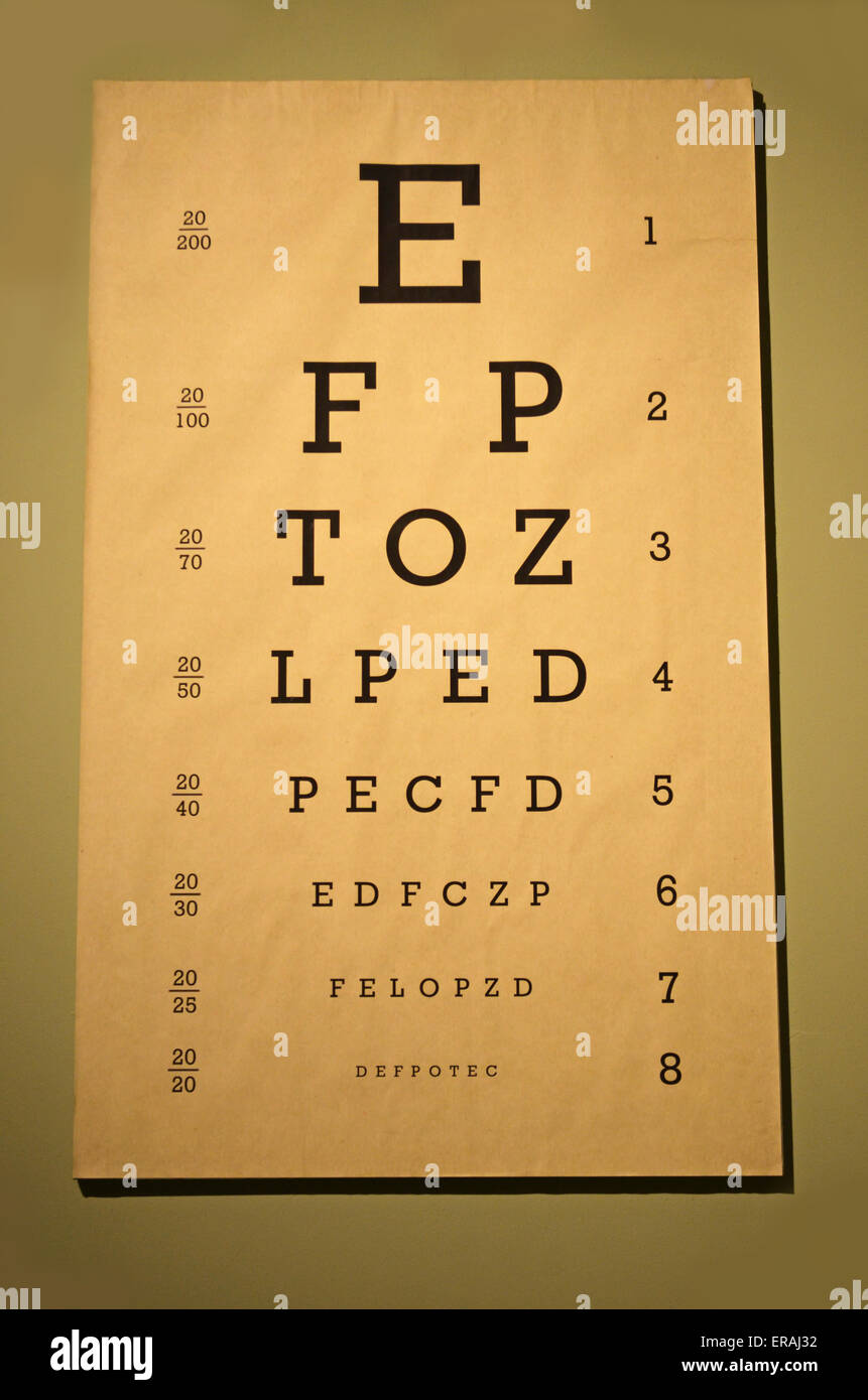 Old fashioned snellen eye chart stock photo royalty free image old fashioned snellen eye chart geenschuldenfo Choice Image