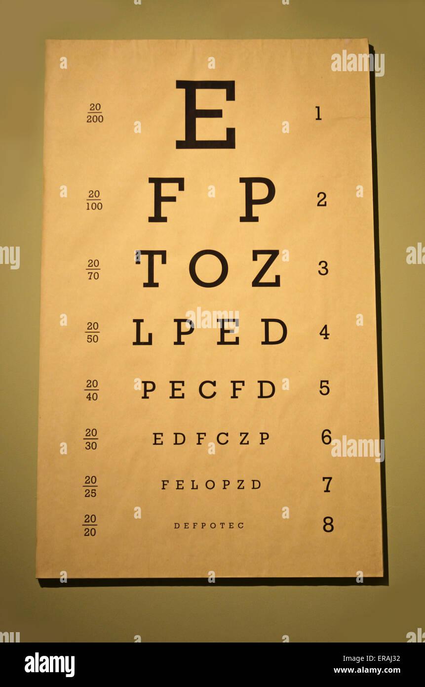 Old fashioned snellen eye chart stock photo royalty free image old fashioned snellen eye chart nvjuhfo Gallery