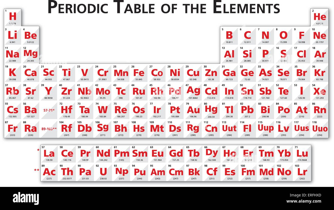 Red periodic table of the elements illustration vector universal red periodic table of the elements illustration vector universal no language with drop shadow urtaz Choice Image