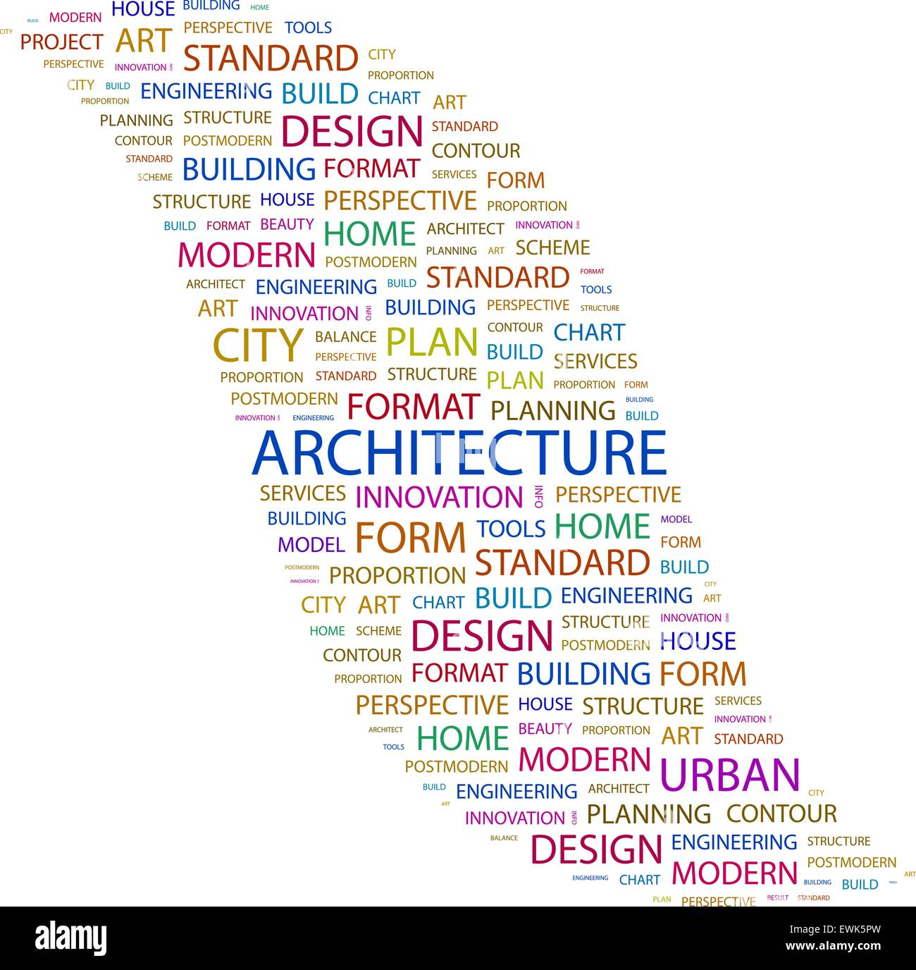 ARCHITECTURE Word Cloud Concept Illustration Wordcloud Collage
