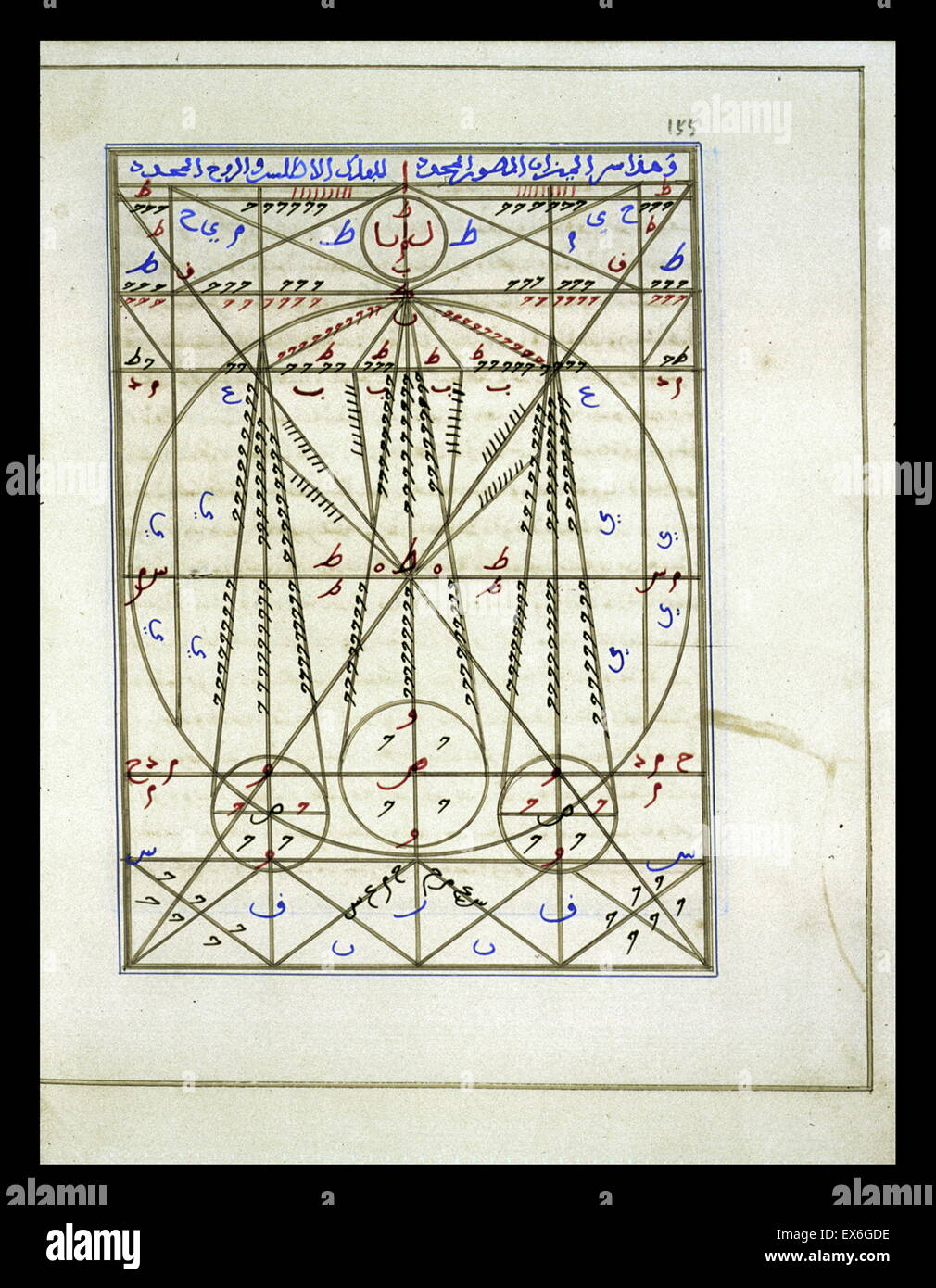 A schematic diagram in the form of a pan-balance from a copy of the ...