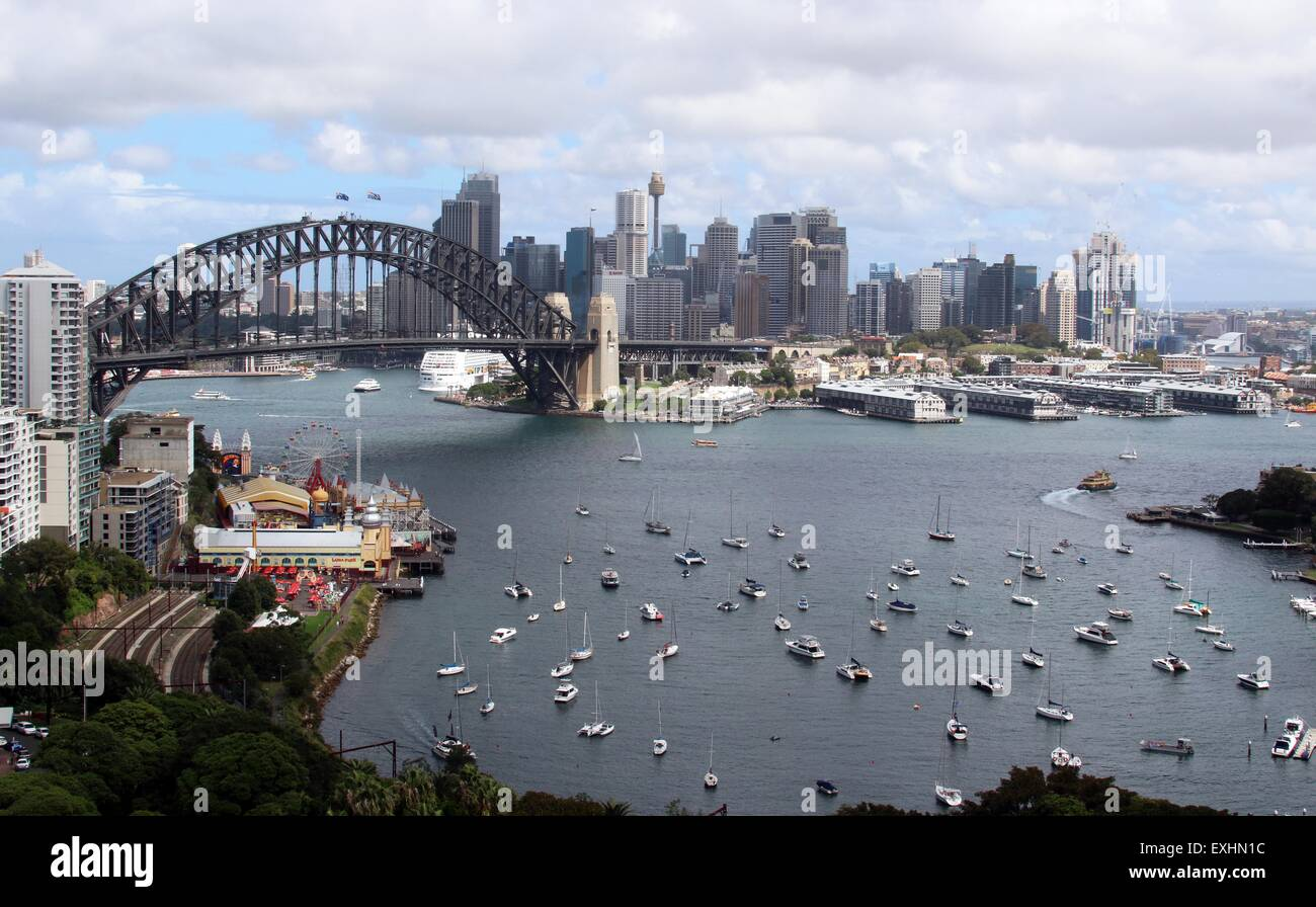 What is a post dated check in Sydney